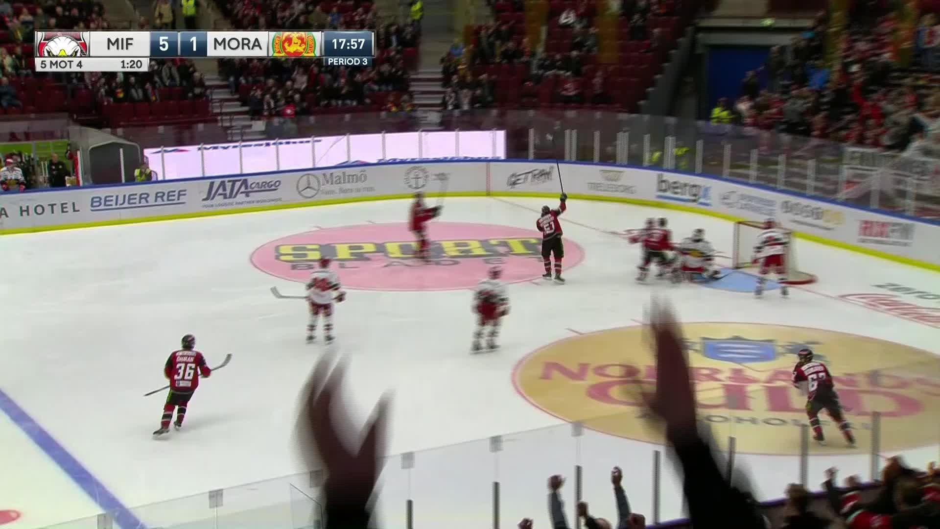 Malmö Redhawks - Mora IK 6-1