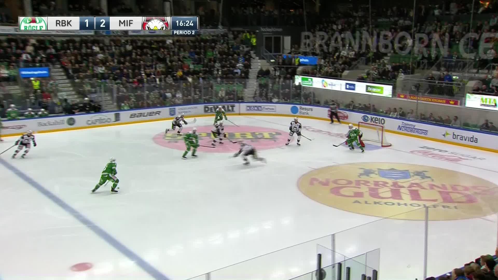 Rögle BK - Malmö Redhawks 2-2