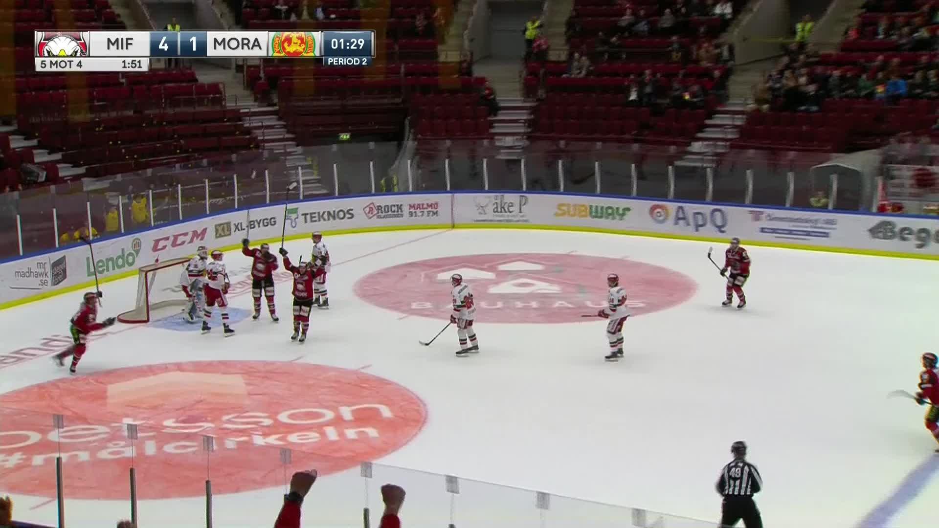 Malmö Redhawks - Mora IK 5-1