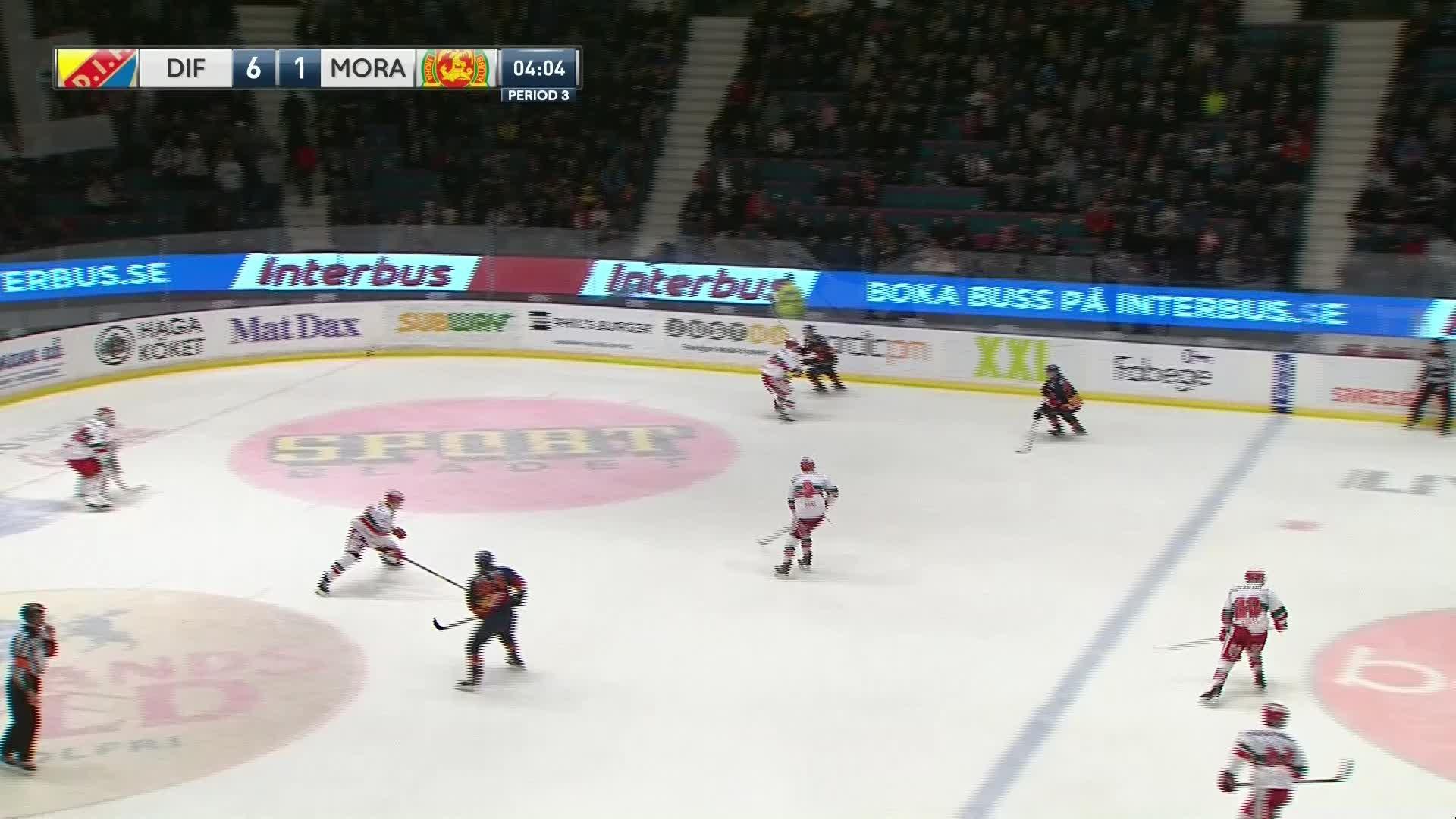 Djurgården Hockey - Mora IK 7-1