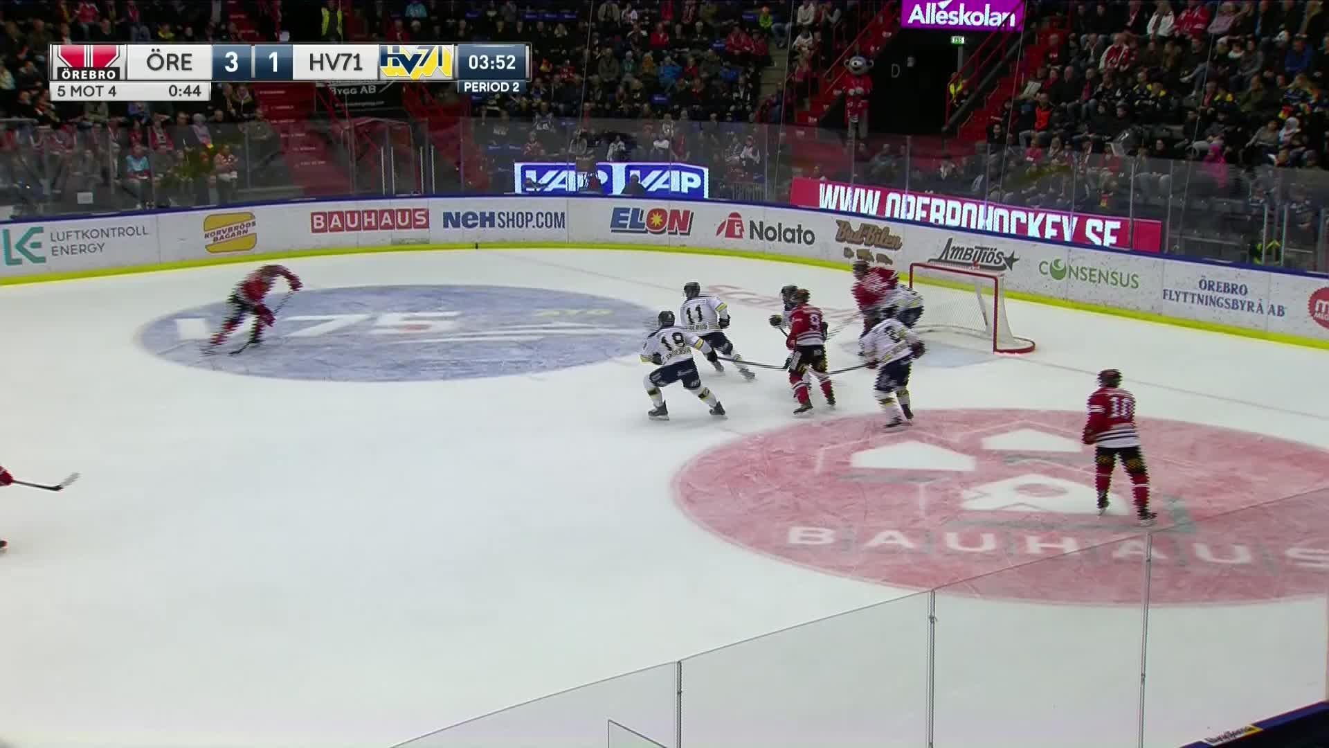 Örebro Hockey - HV71 4-1