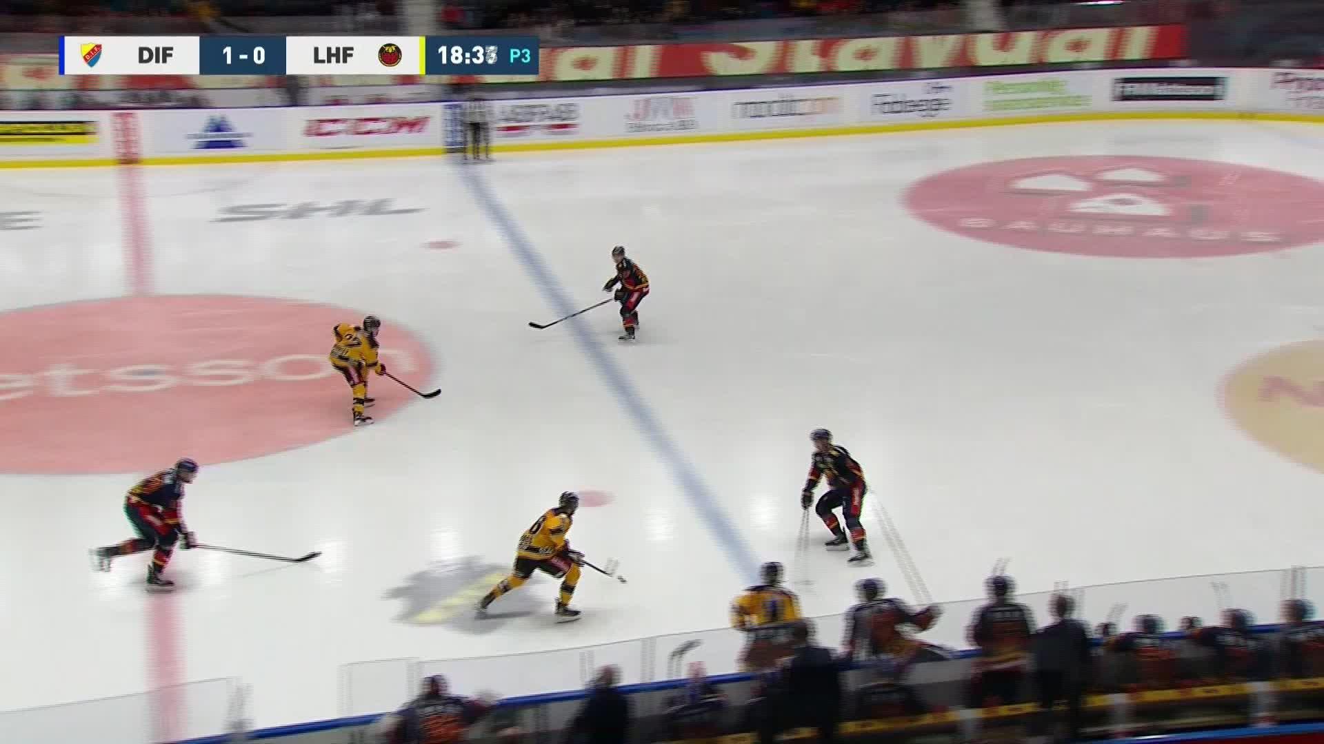 Djurgården Hockey - Luleå Hockey 1-1