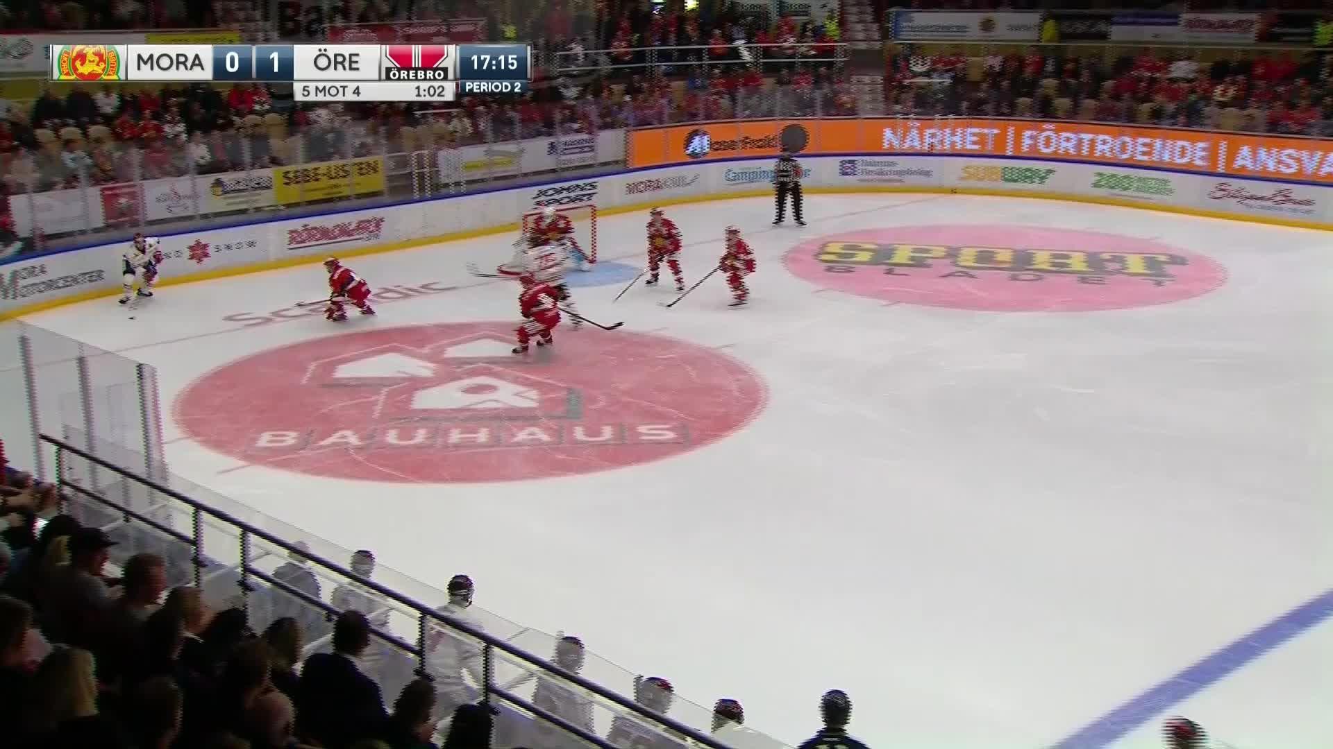 Mora IK - Örebro Hockey 0-2