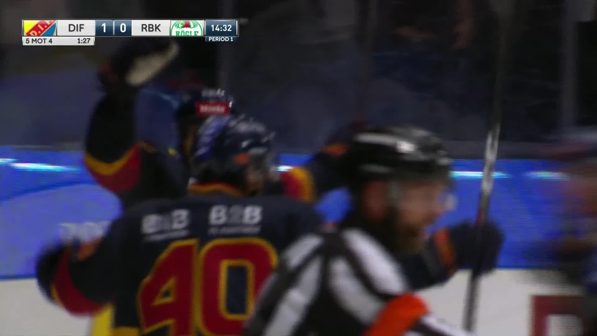 Djurgården Hockey - Rögle BK 2-0