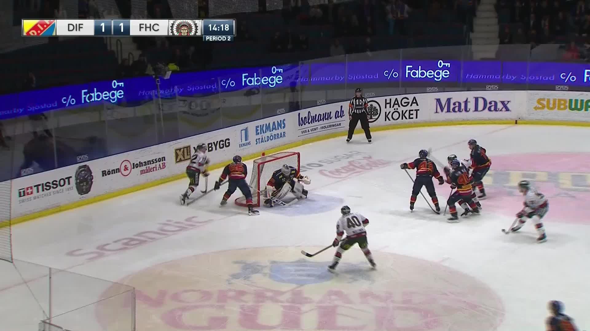 Djurgården Hockey - Frölunda HC 1-2