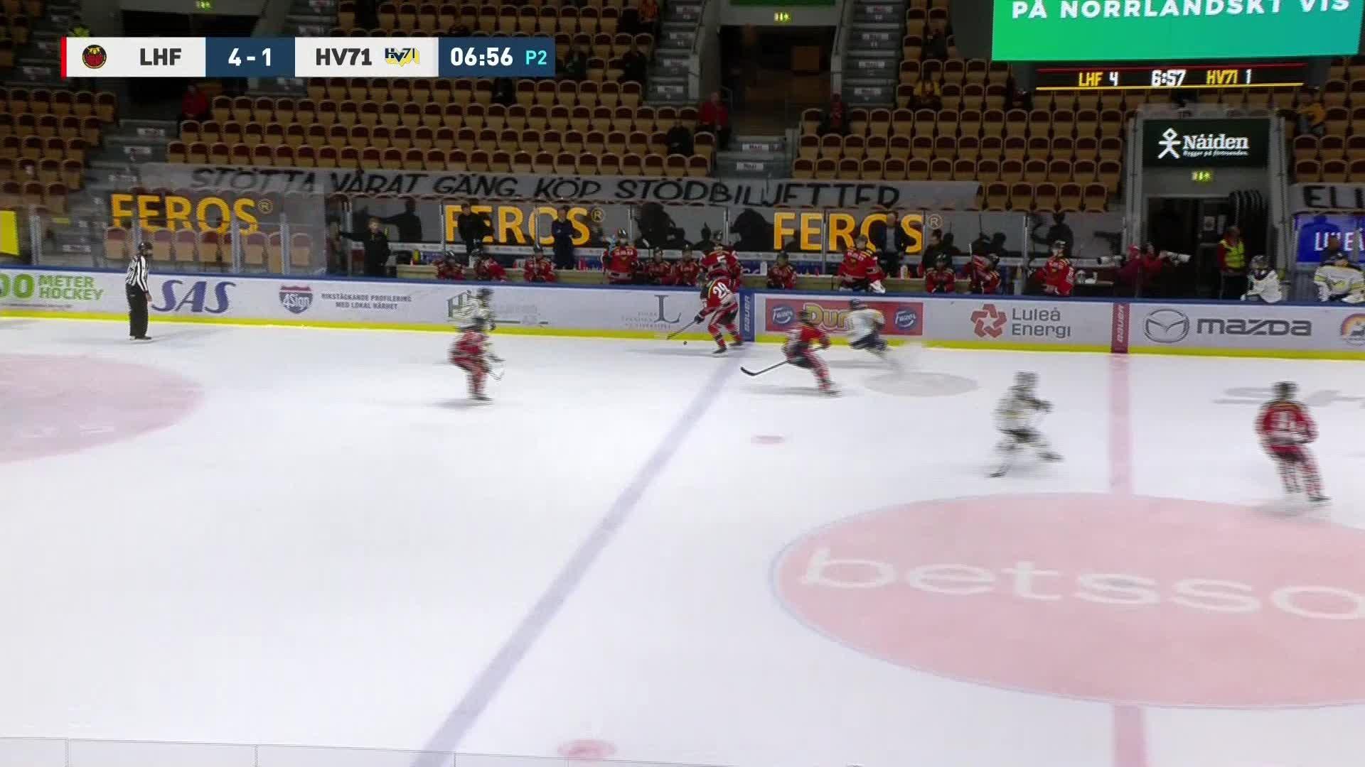 Luleå Hockey - HV71 4-2