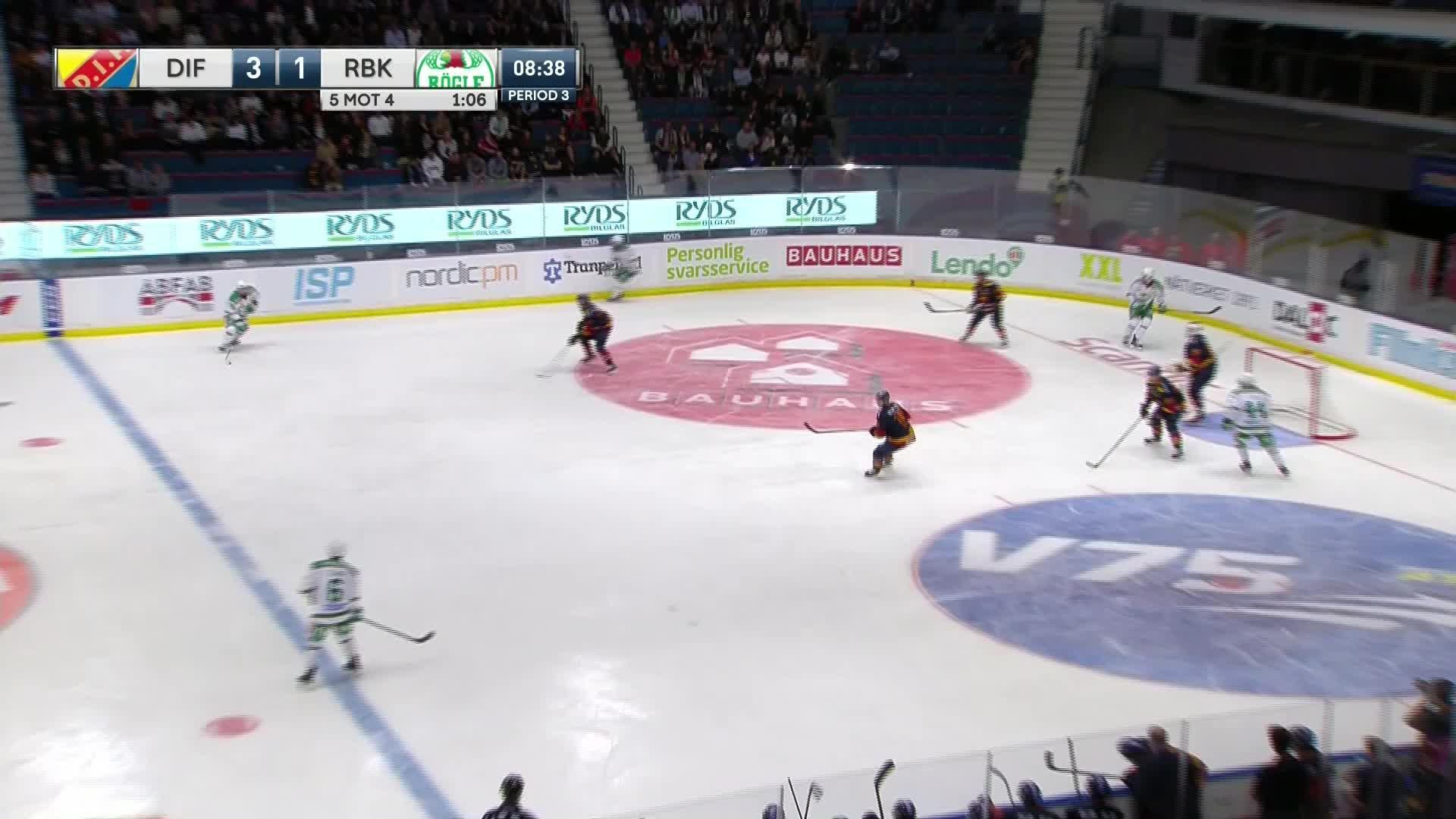 Djurgården Hockey - Rögle BK 3-2