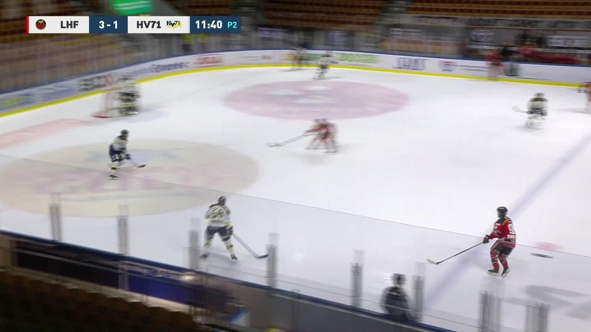 Luleå Hockey - HV71 4-1
