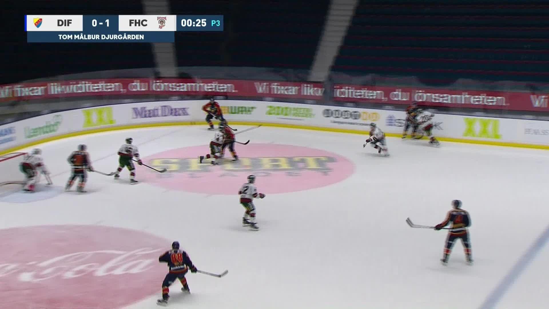Djurgården Hockey - Frölunda HC 0-2