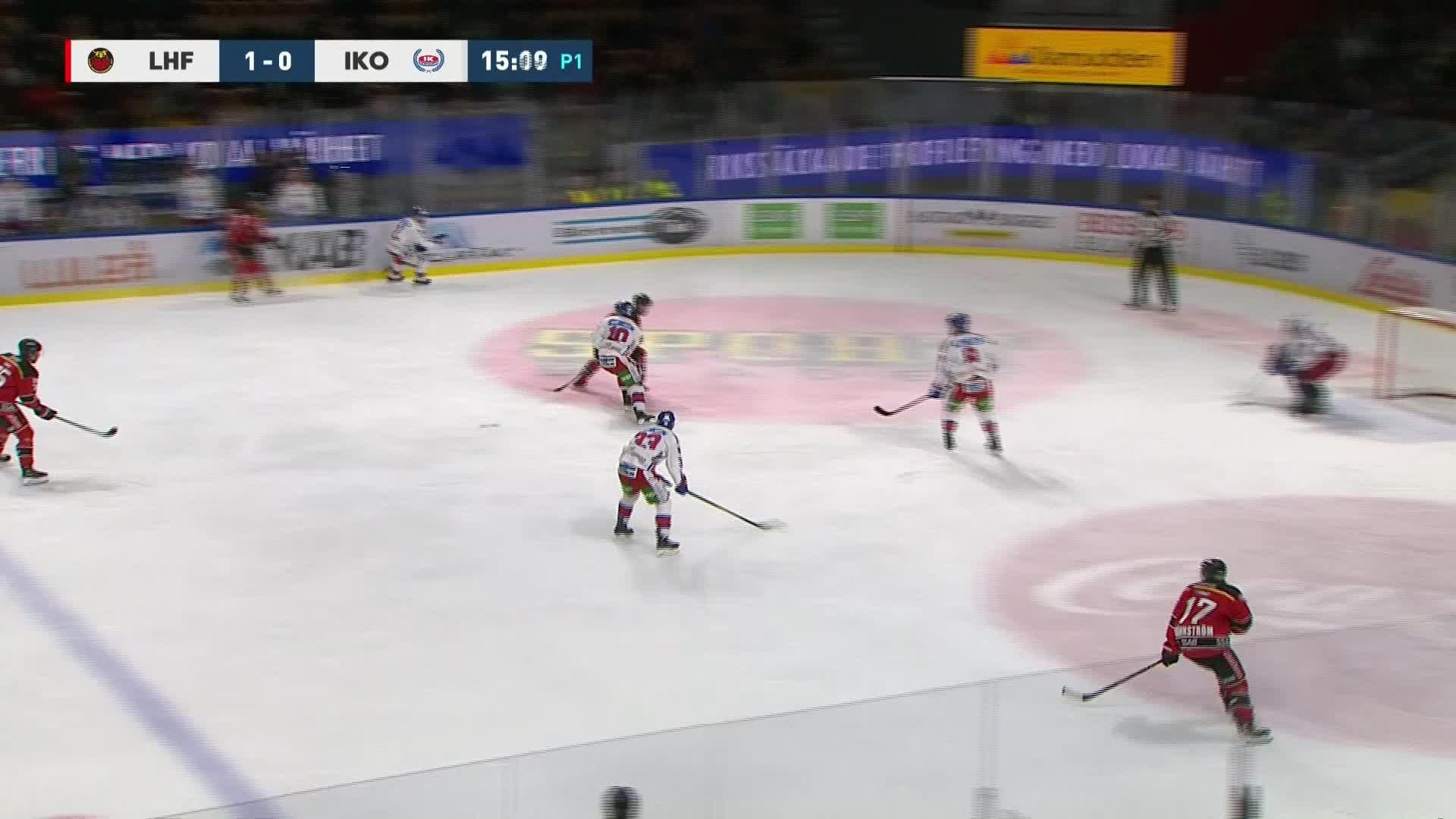 Luleå Hockey - IK Oskarshamn 2-0