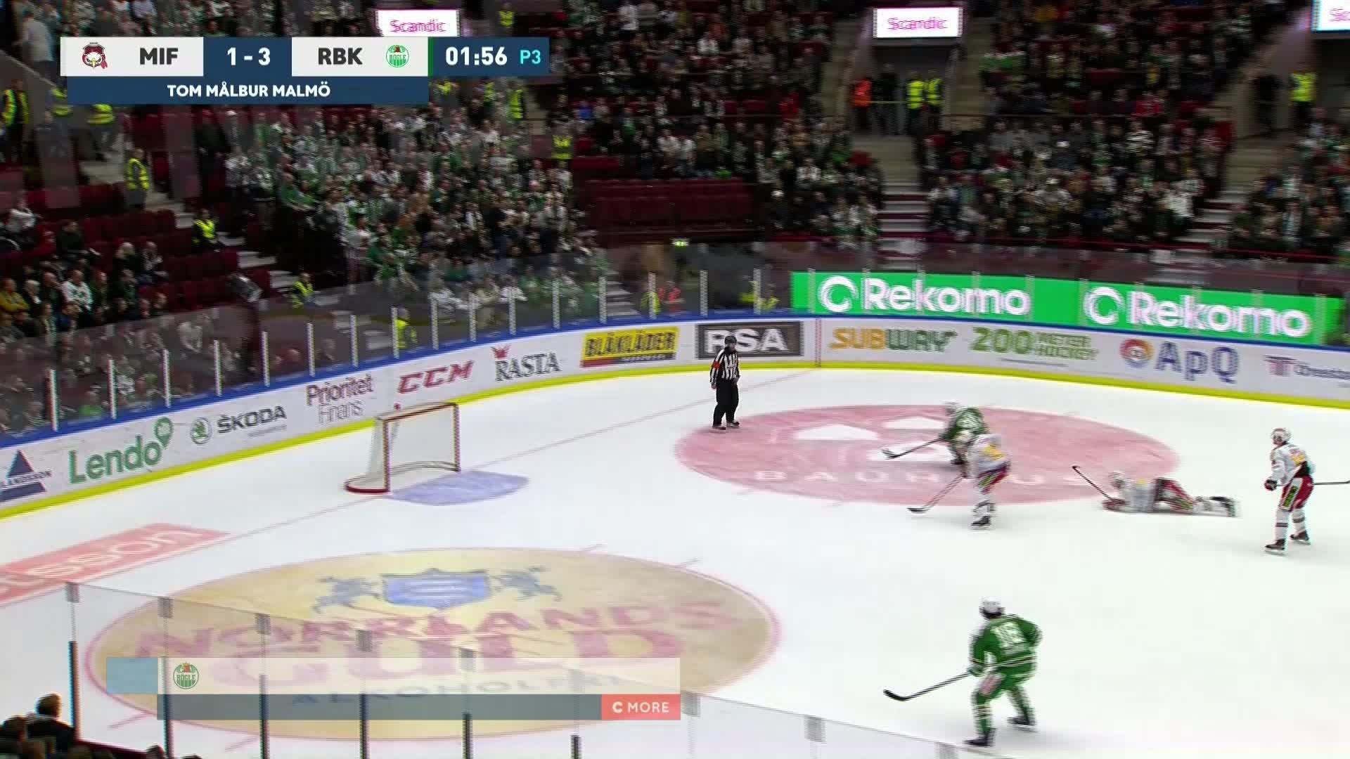 Malmö Redhawks - Rögle BK 1-4
