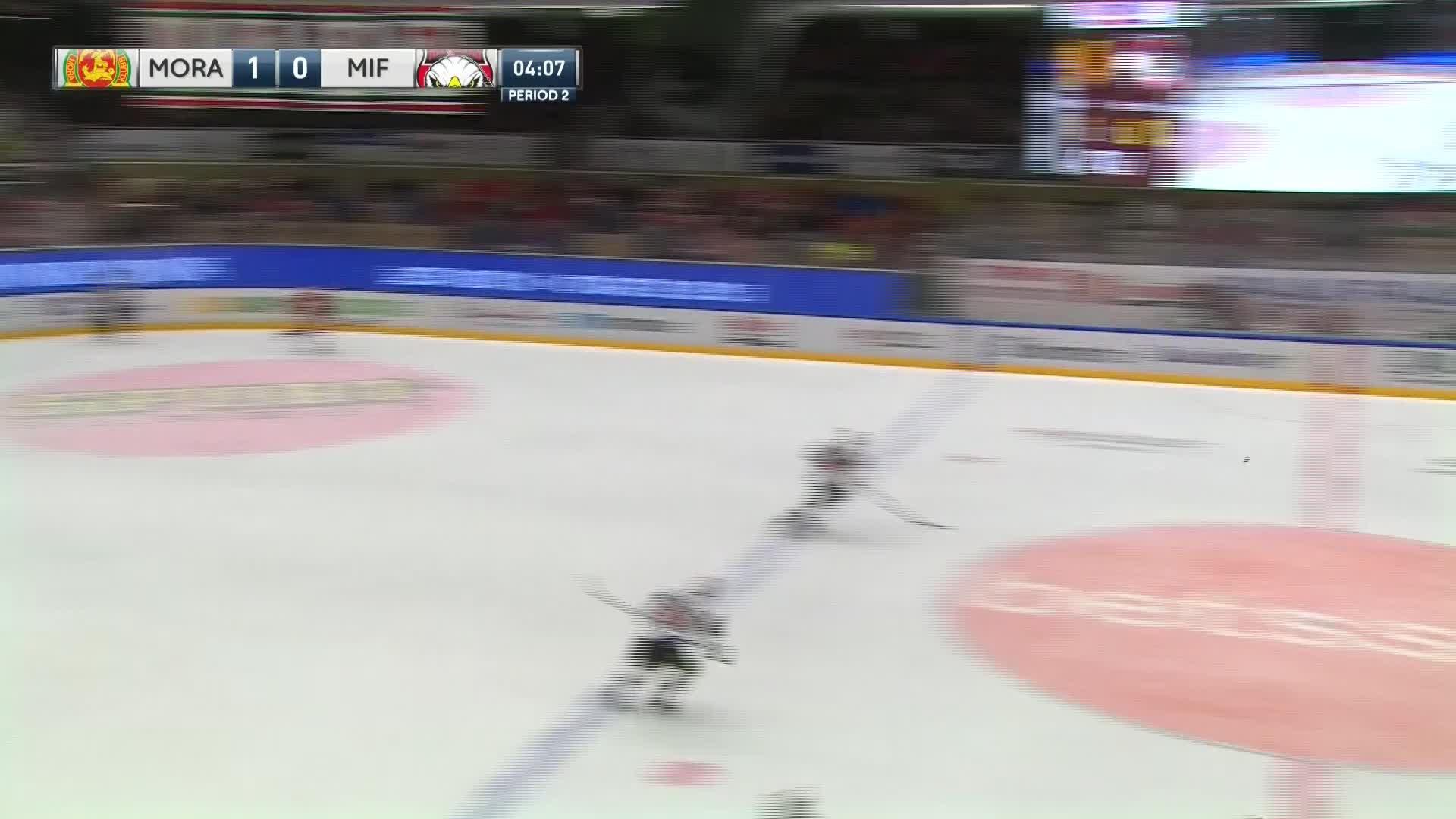 Mora IK - Malmö Redhawks 2-0
