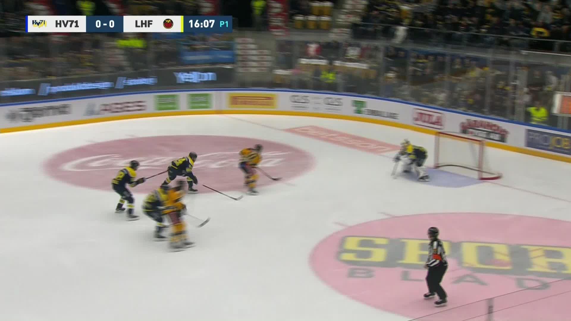 HV71 - Luleå Hockey 0-1