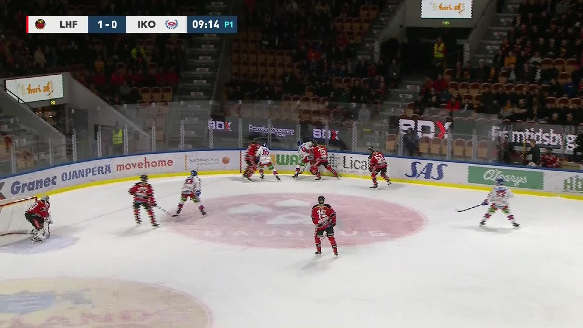 Luleå Hockey - IK Oskarshamn 1-1