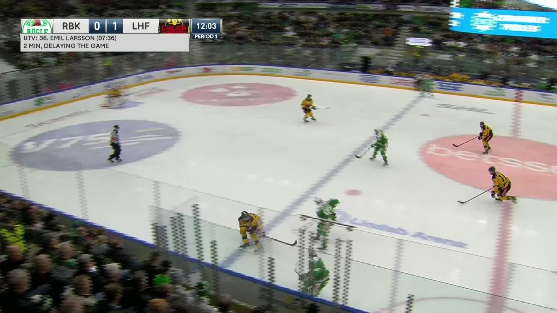 Rögle BK - Luleå Hockey 1-1