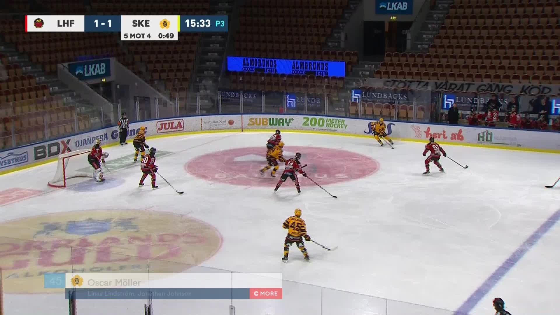 Luleå Hockey - Skellefteå AIK 1-2