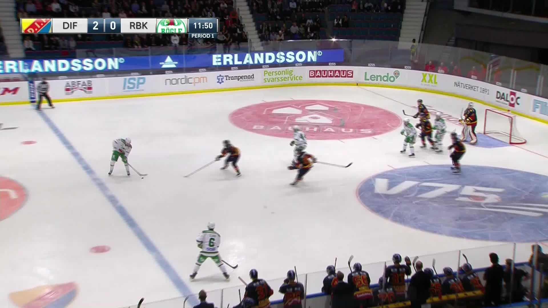 Djurgården Hockey - Rögle BK 2-1