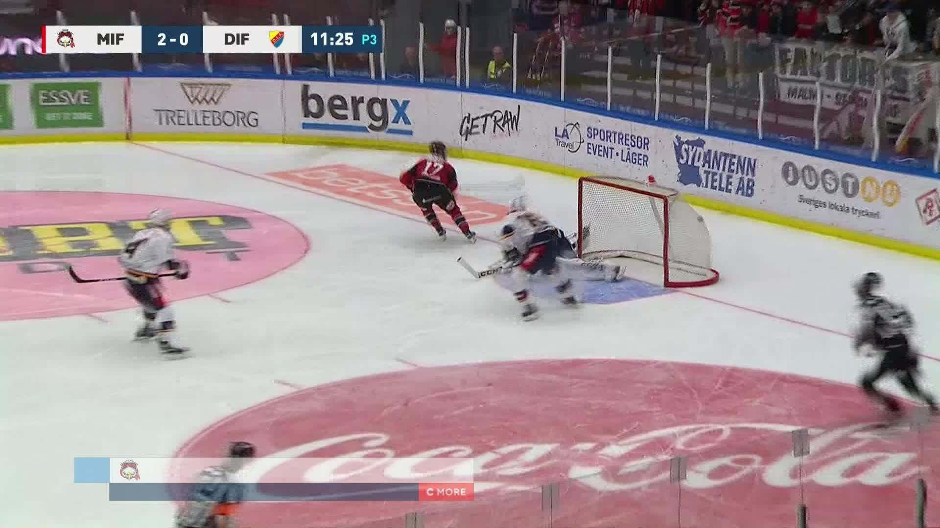 Malmö Redhawks - Djurgården Hockey 3-0