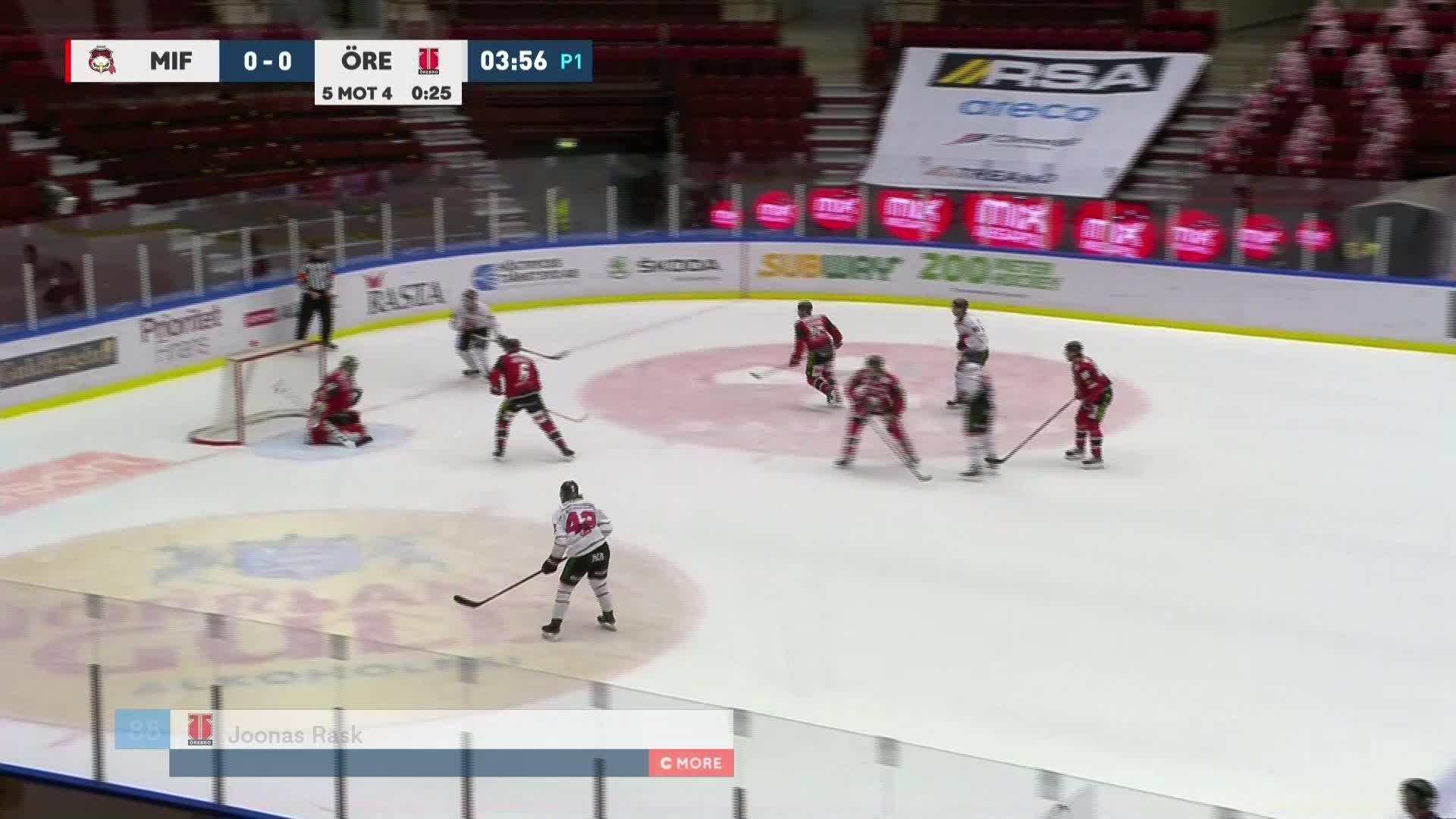 Malmö Redhawks - Örebro Hockey 0-1