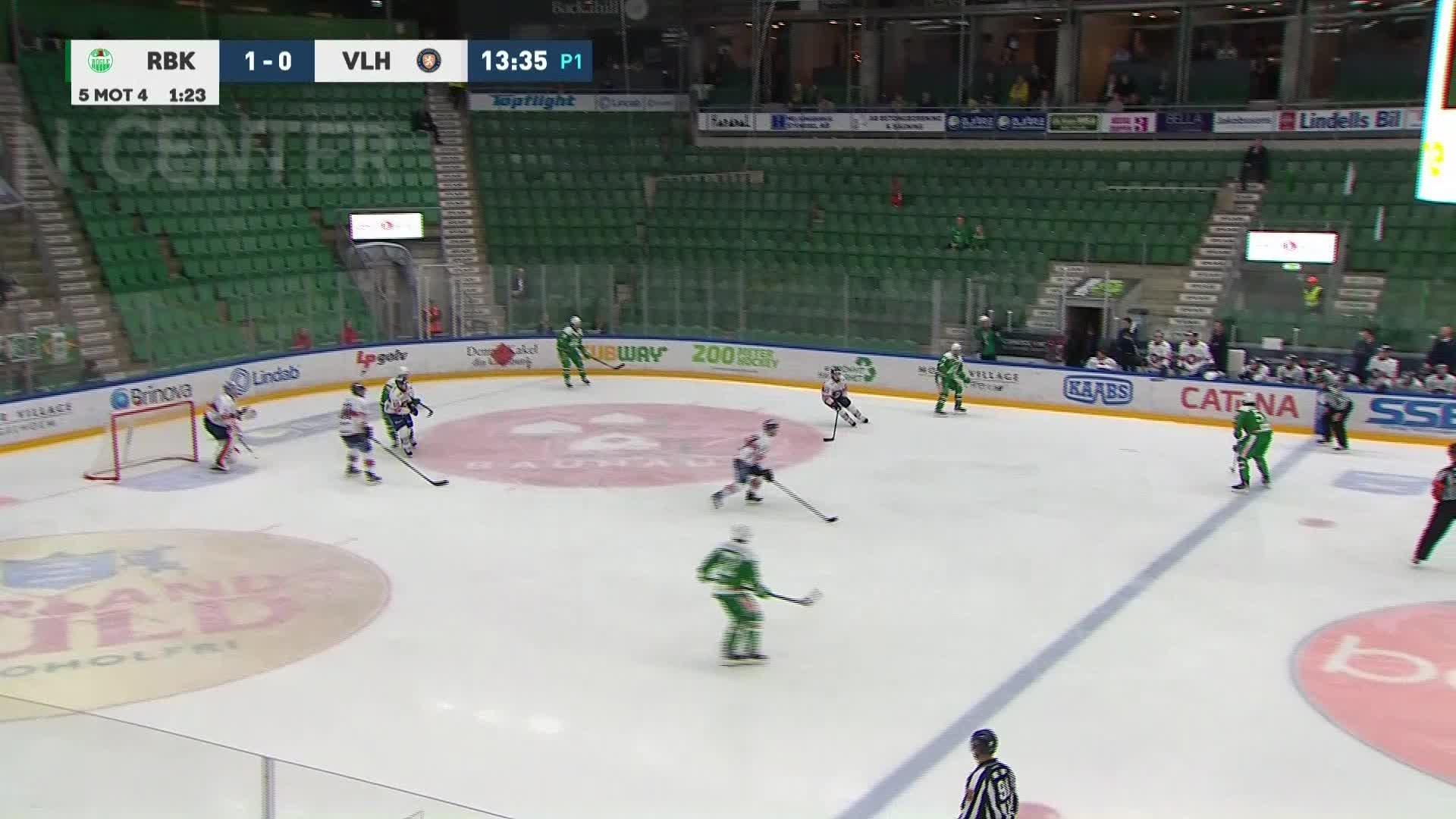 Rögle BK - Växjö Lakers 2-0