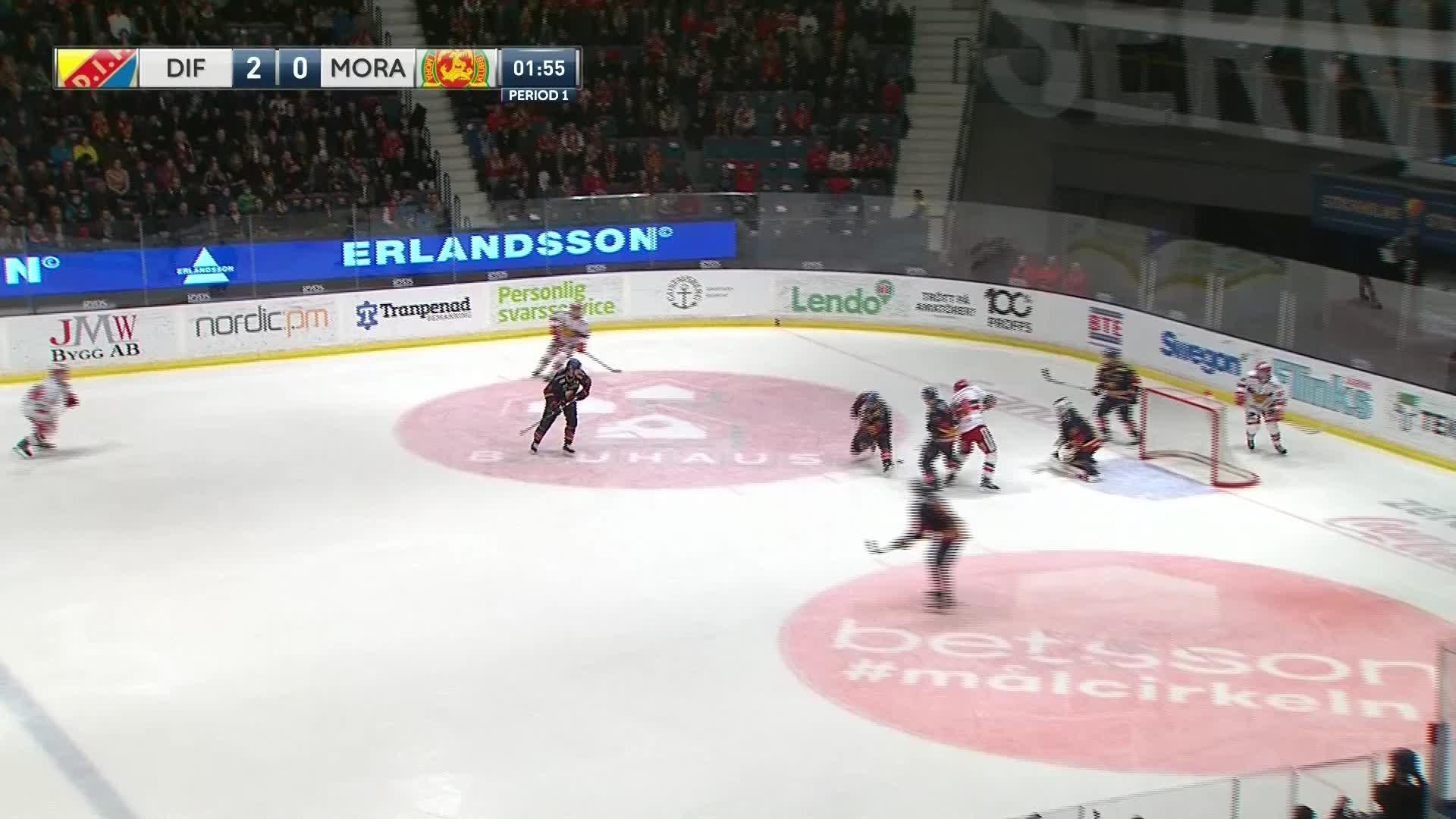 Djurgården Hockey - Mora IK 2-1