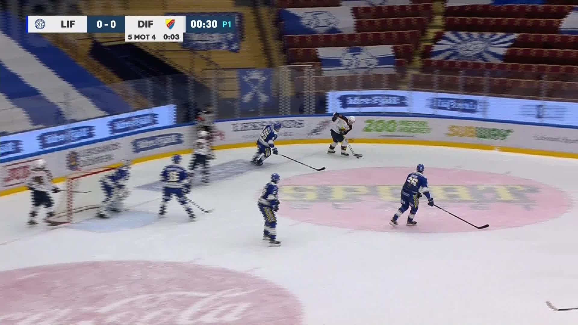 Leksands IF - Djurgården Hockey 0-1