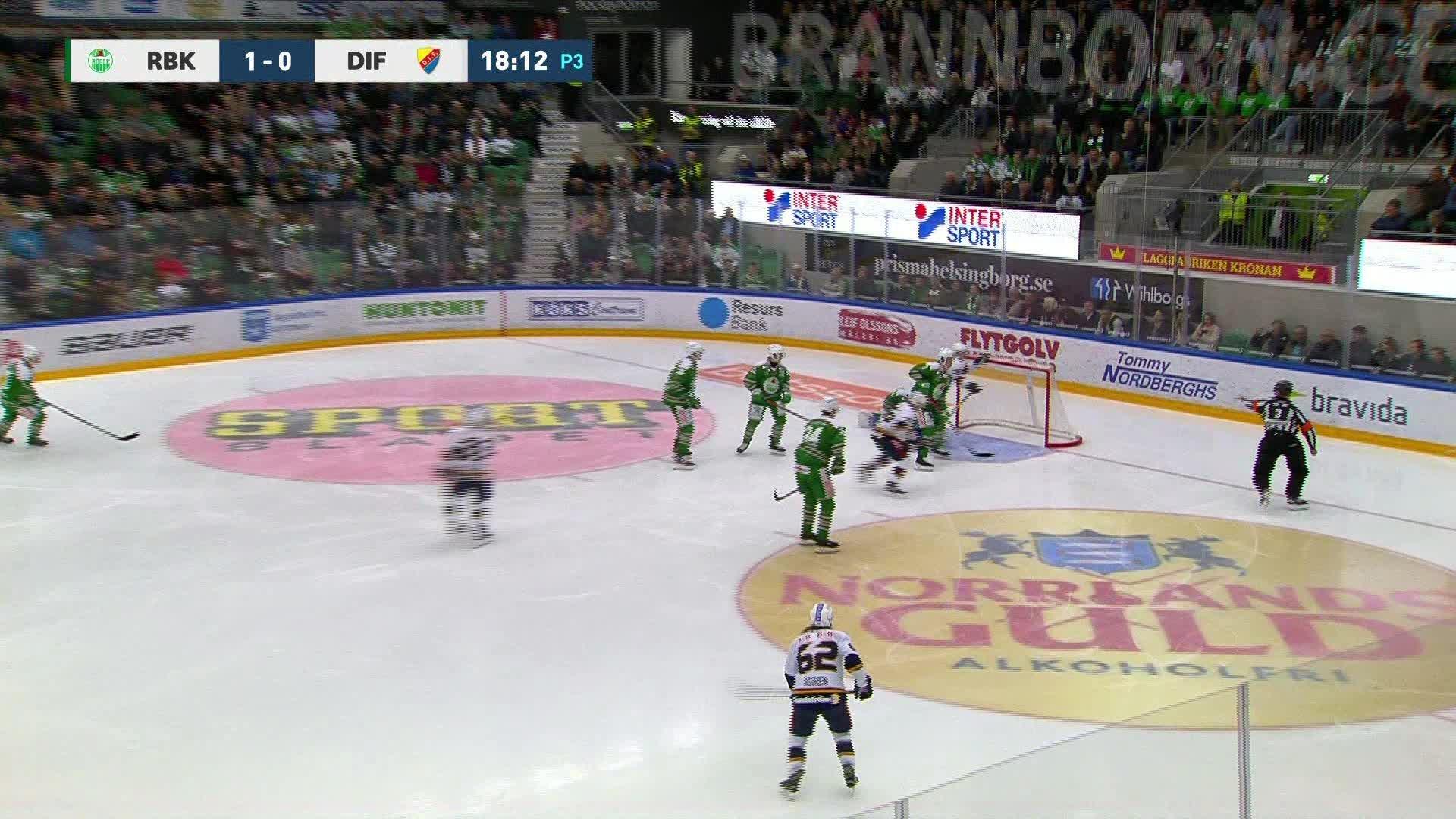 Rögle BK - Djurgården Hockey 1-1