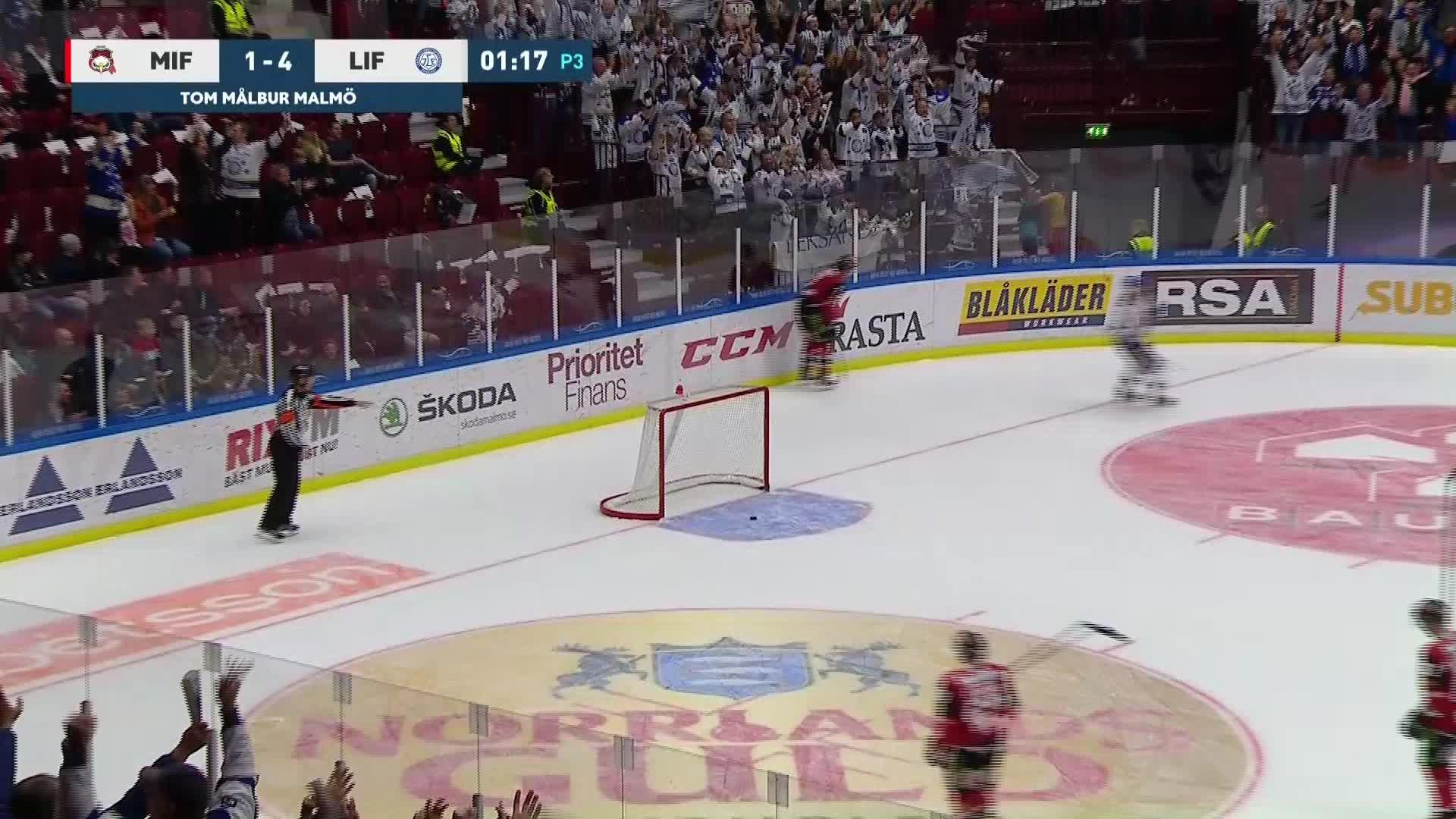 Malmö Redhawks - Leksands IF 1-4