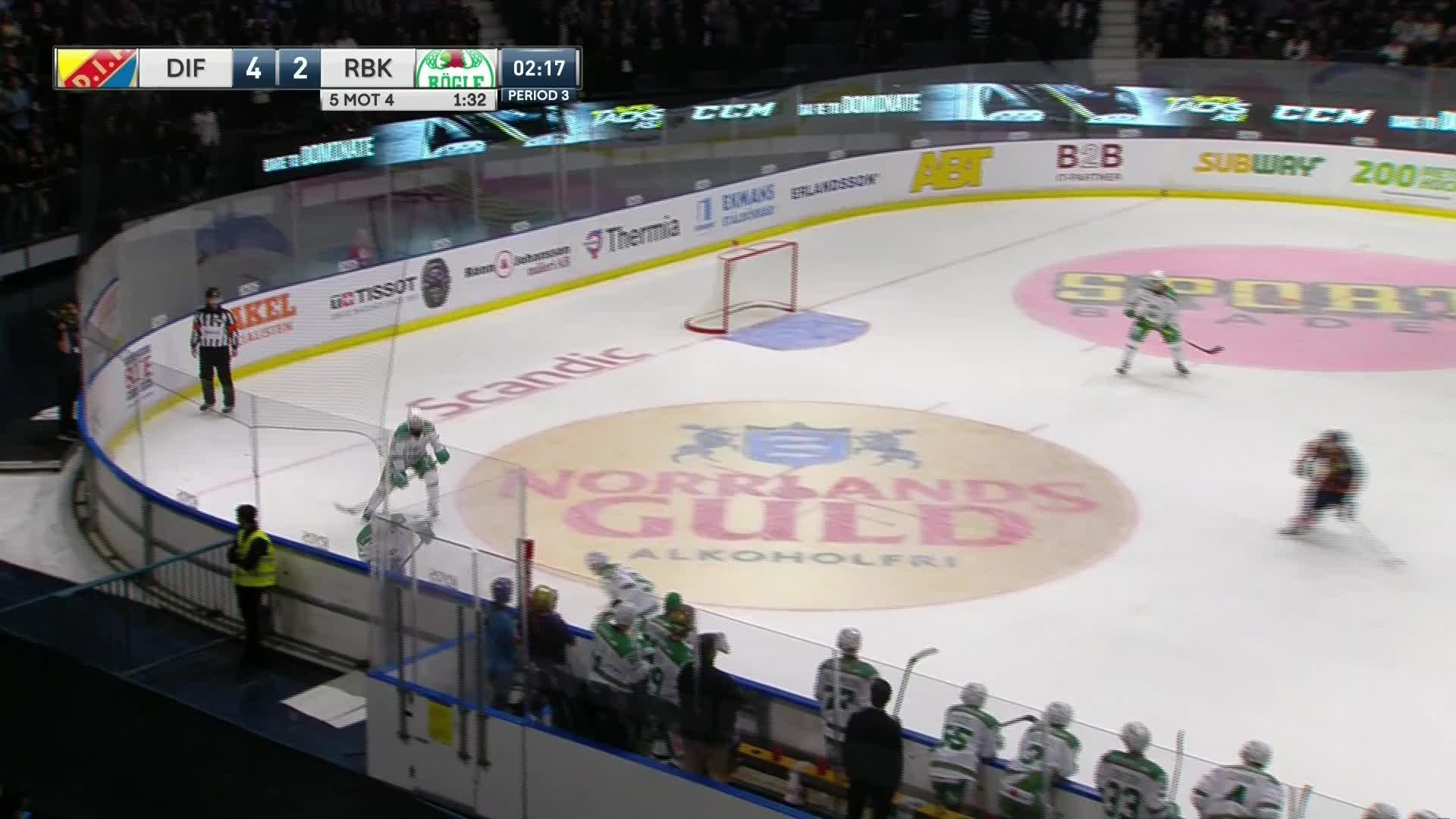 Djurgården Hockey - Rögle BK 5-2