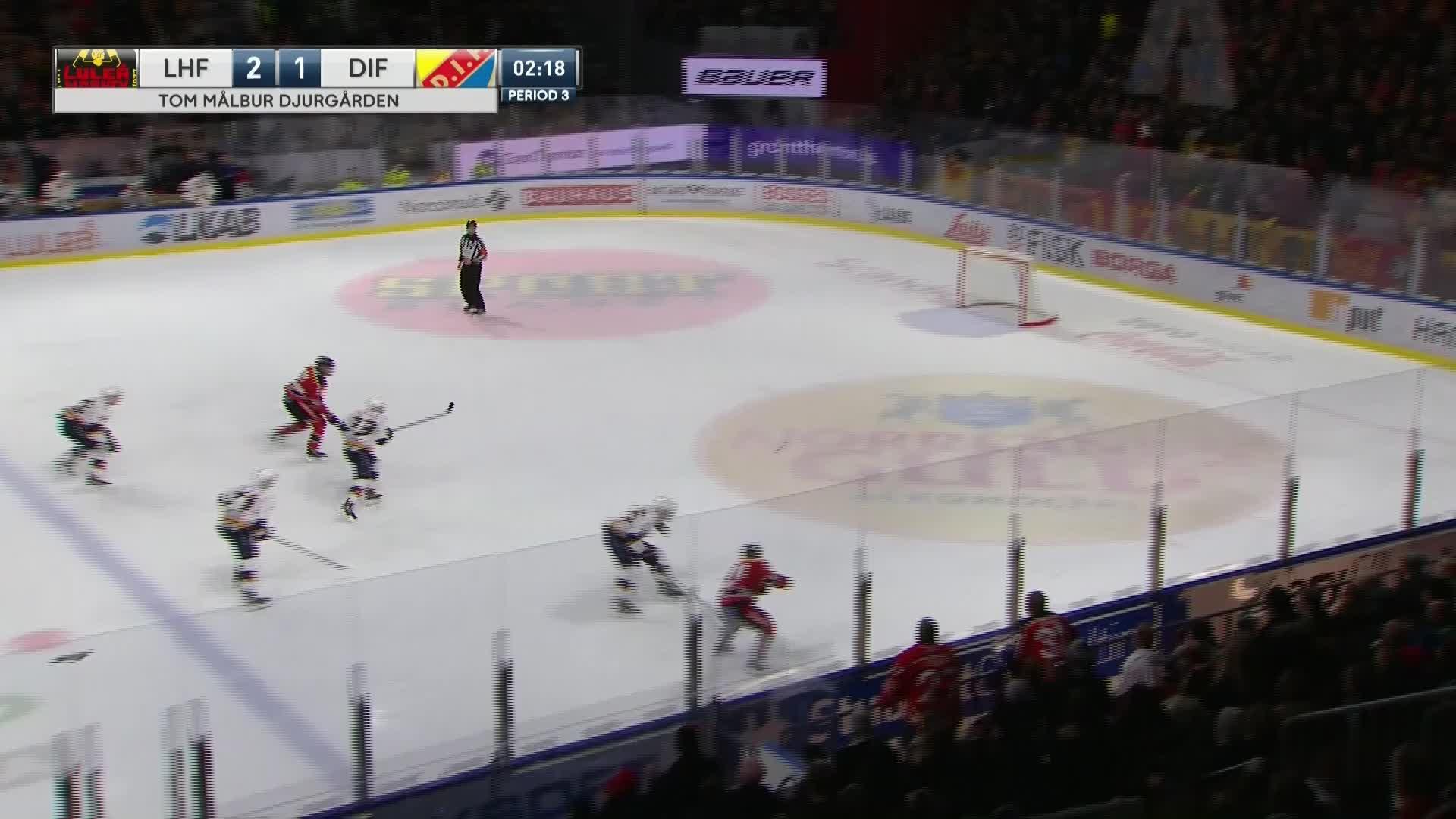 Luleå Hockey - Djurgården Hockey 3-1