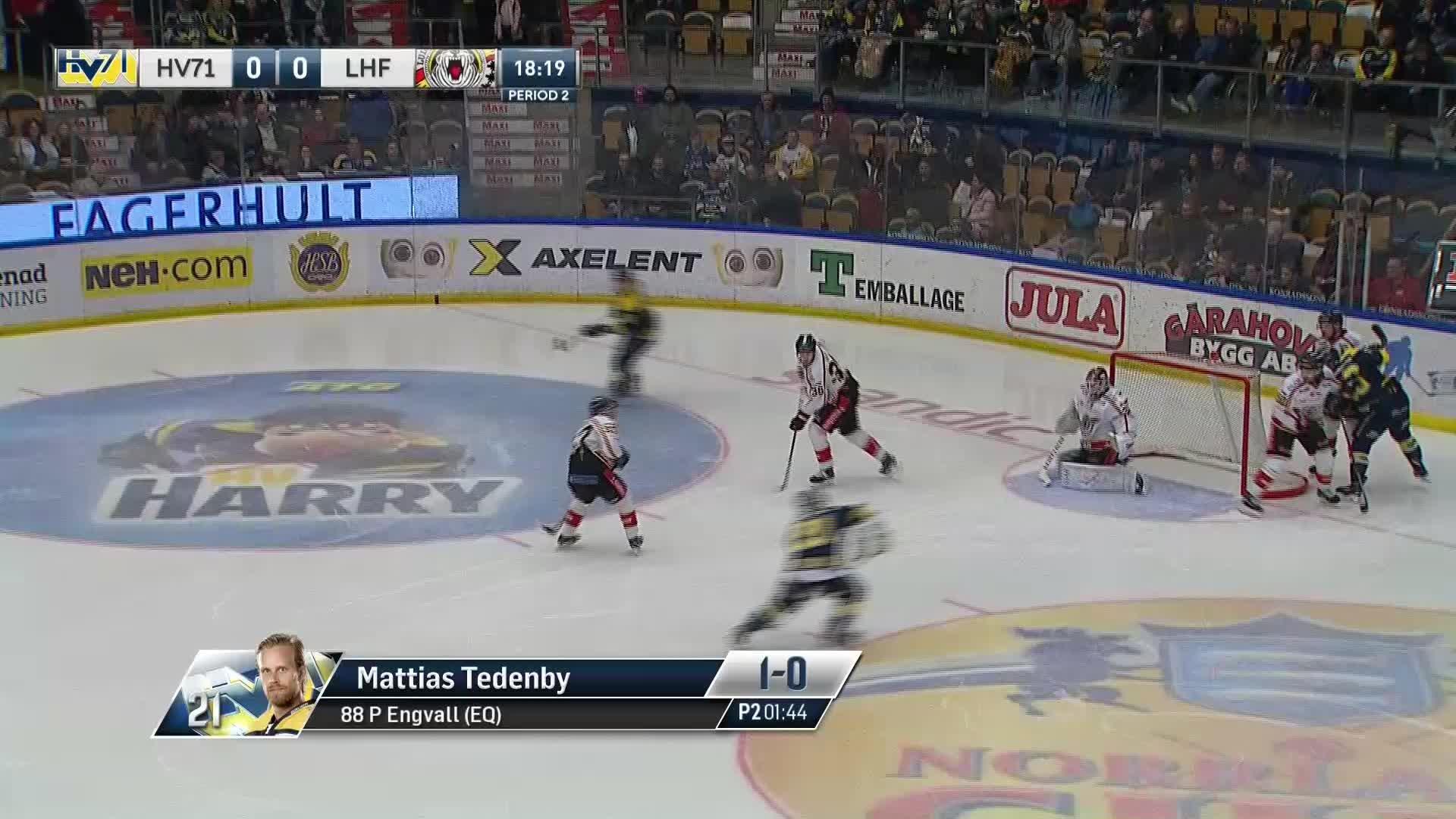 HV71 - Luleå Hockey 1-0
