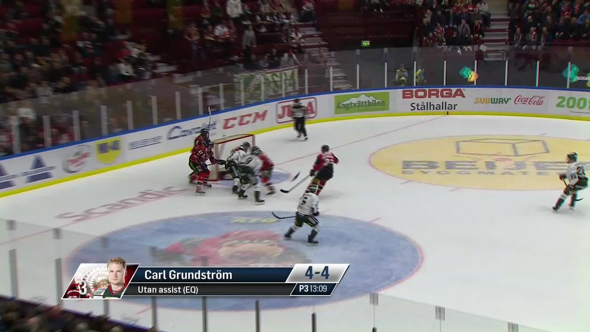 Malmö Redhawks - Frölunda HC 4-4