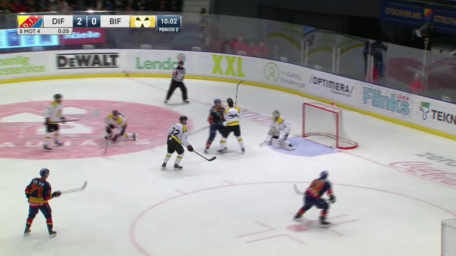 Djurgården Hockey - Brynäs IF 3-0