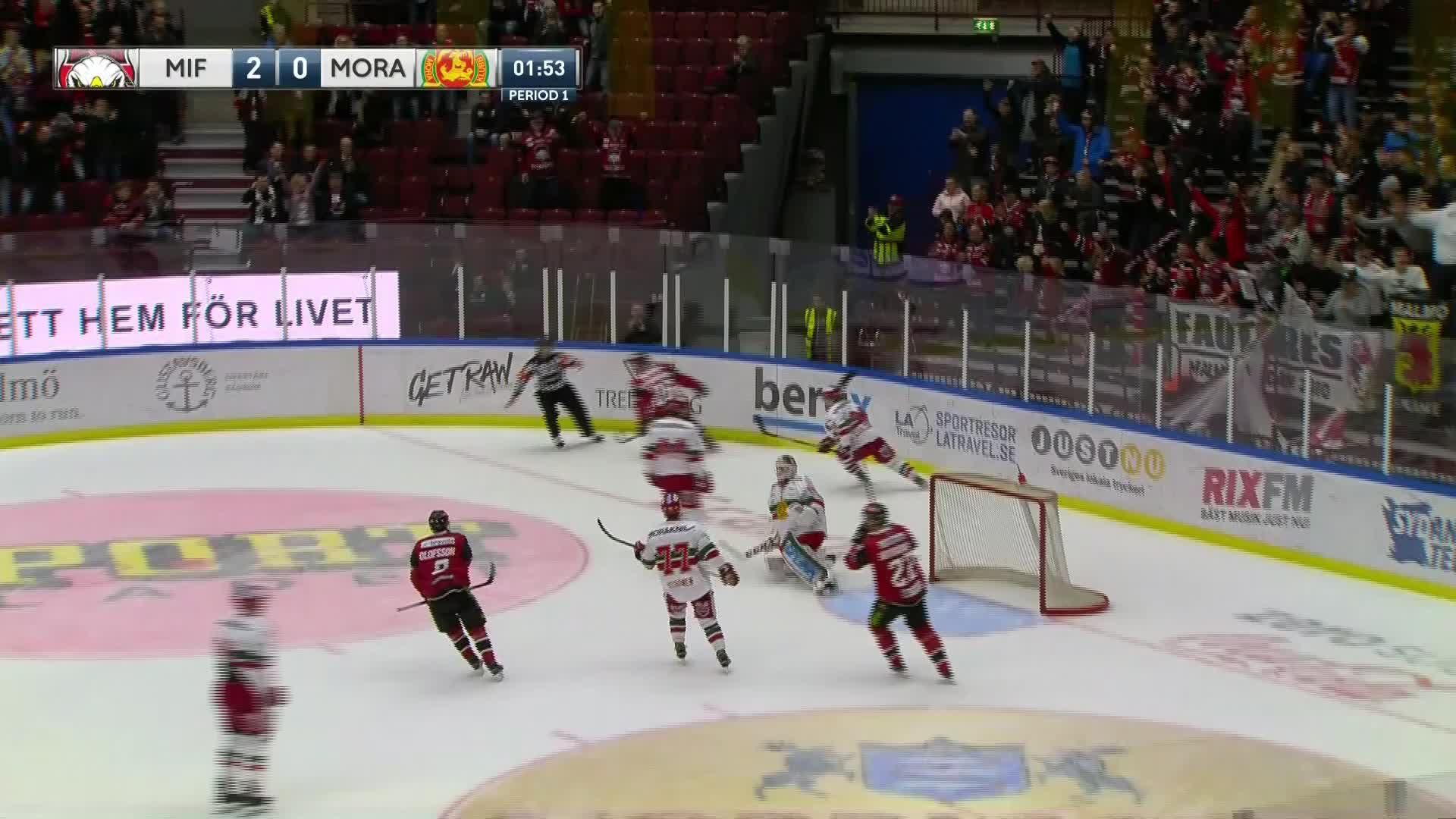 Malmö Redhawks - Mora IK 3-0