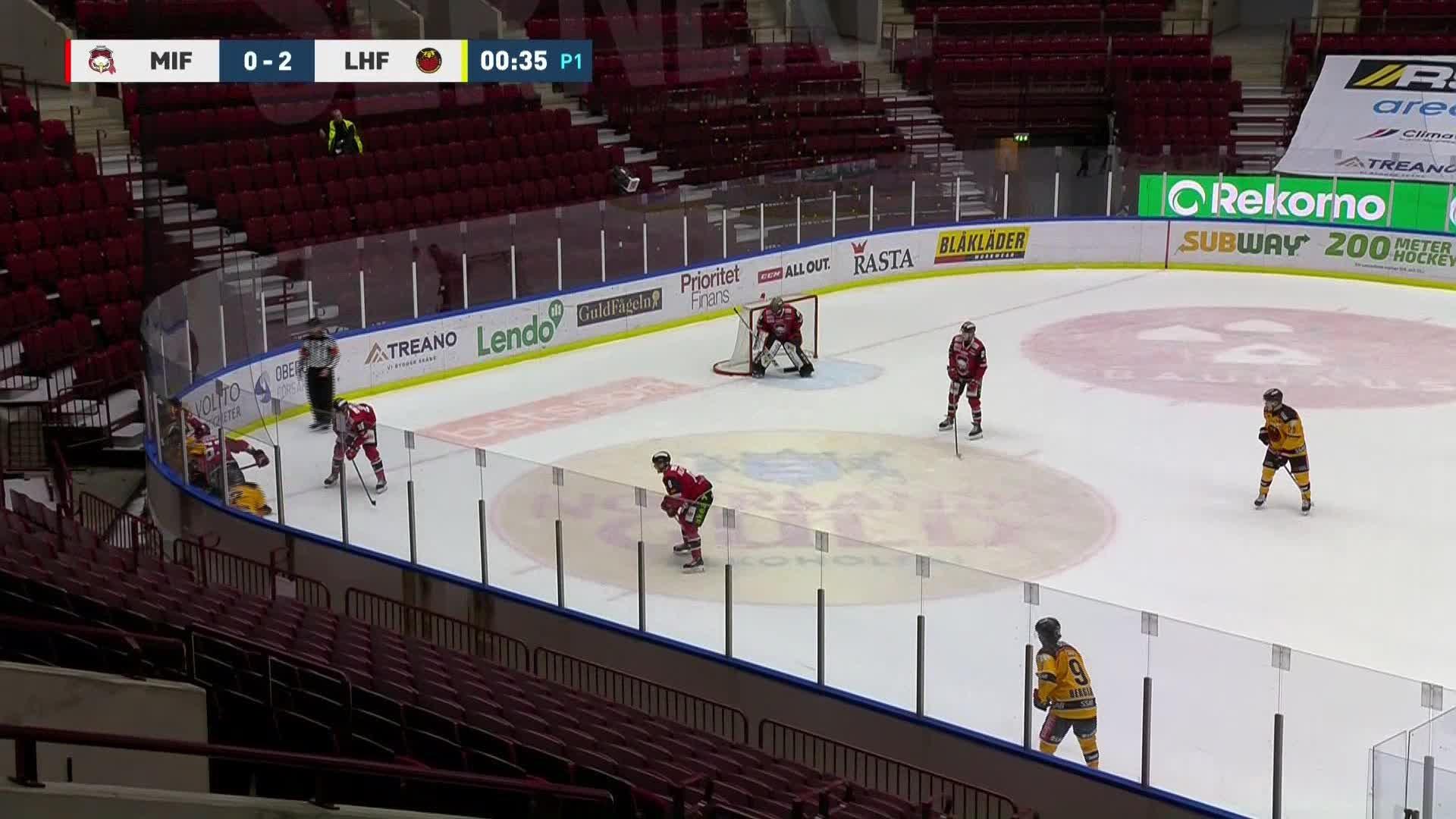 Malmö Redhawks - Luleå Hockey 0-3