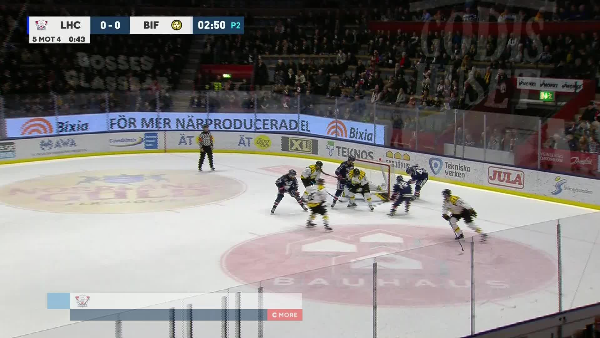 Linköping HC - Brynäs IF 1-0