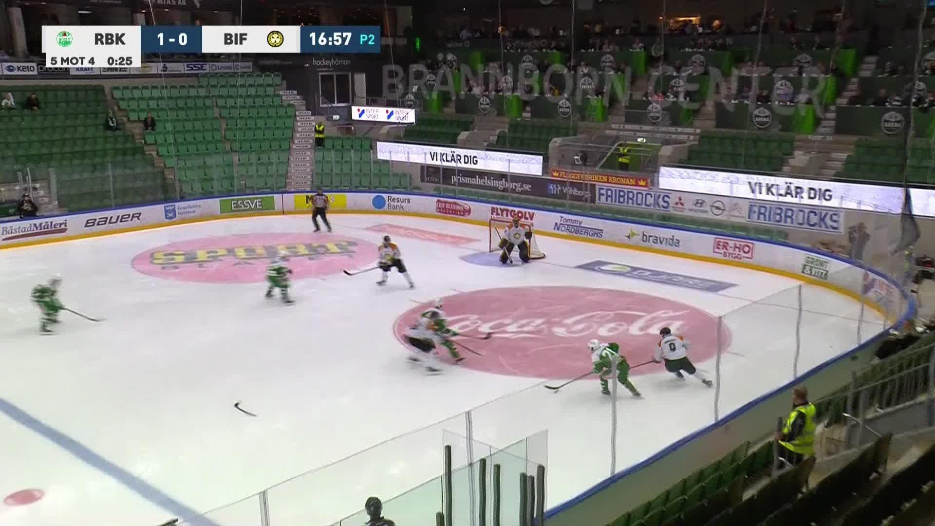 Rögle BK - Brynäs IF 2-0
