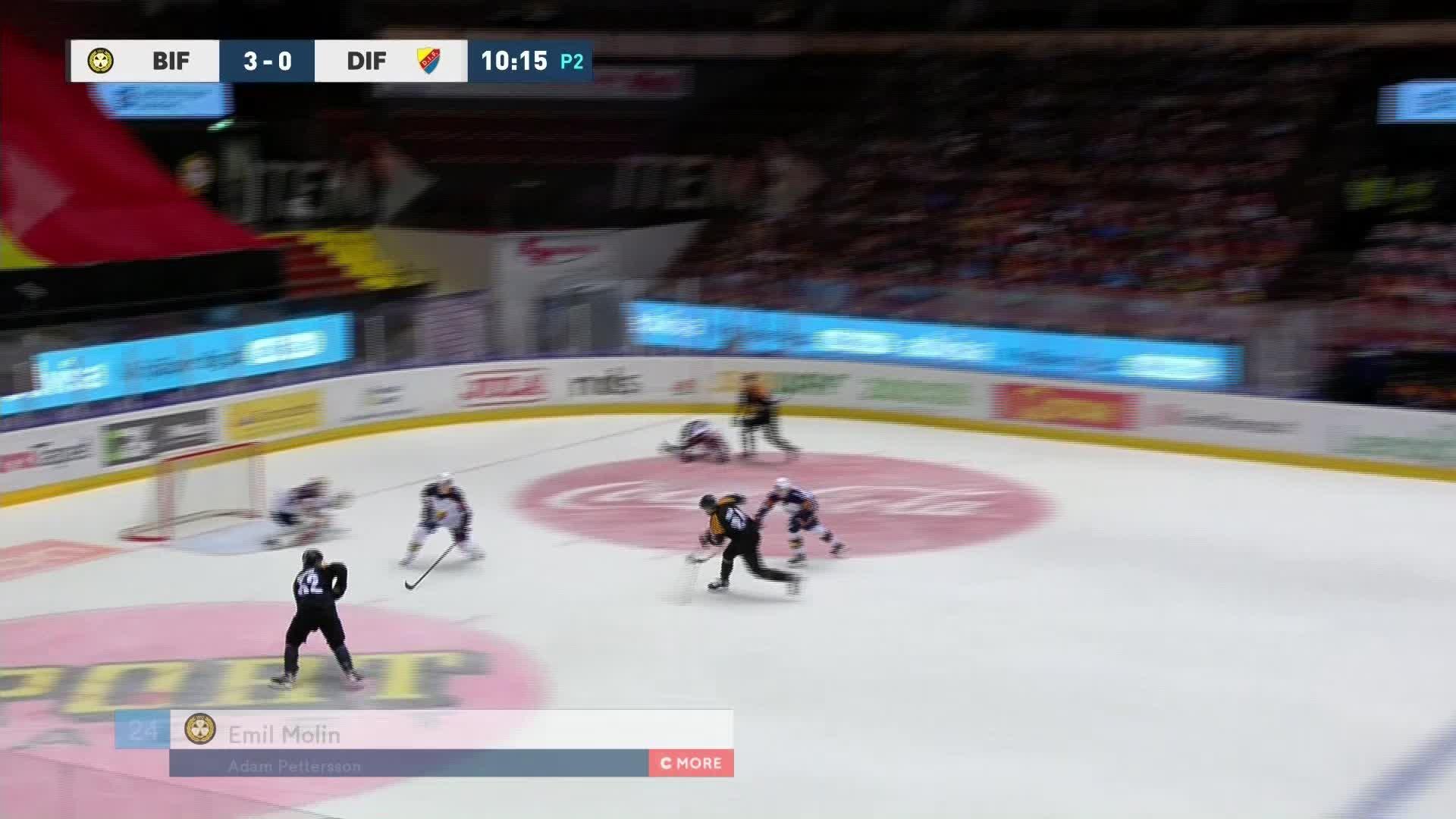 Brynäs IF - Djurgården Hockey 4-0
