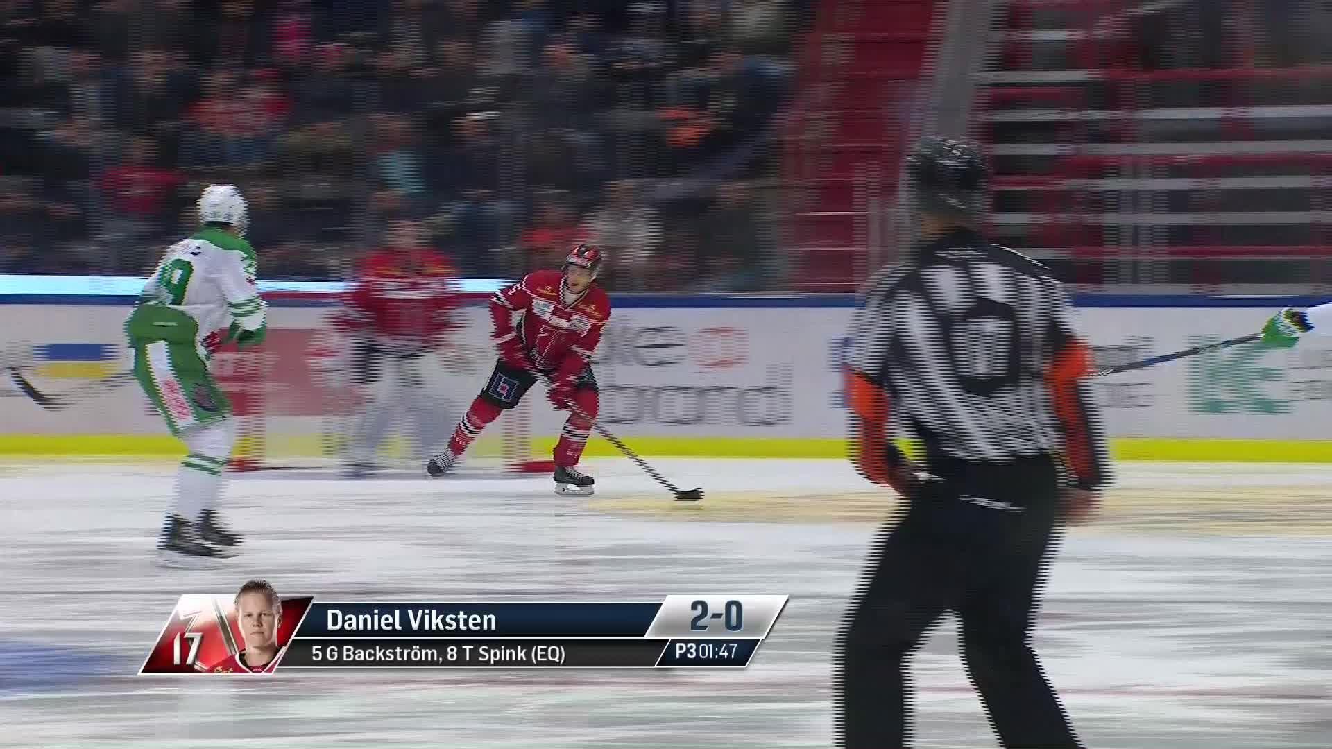 Örebro Hockey - Rögle BK 2-0