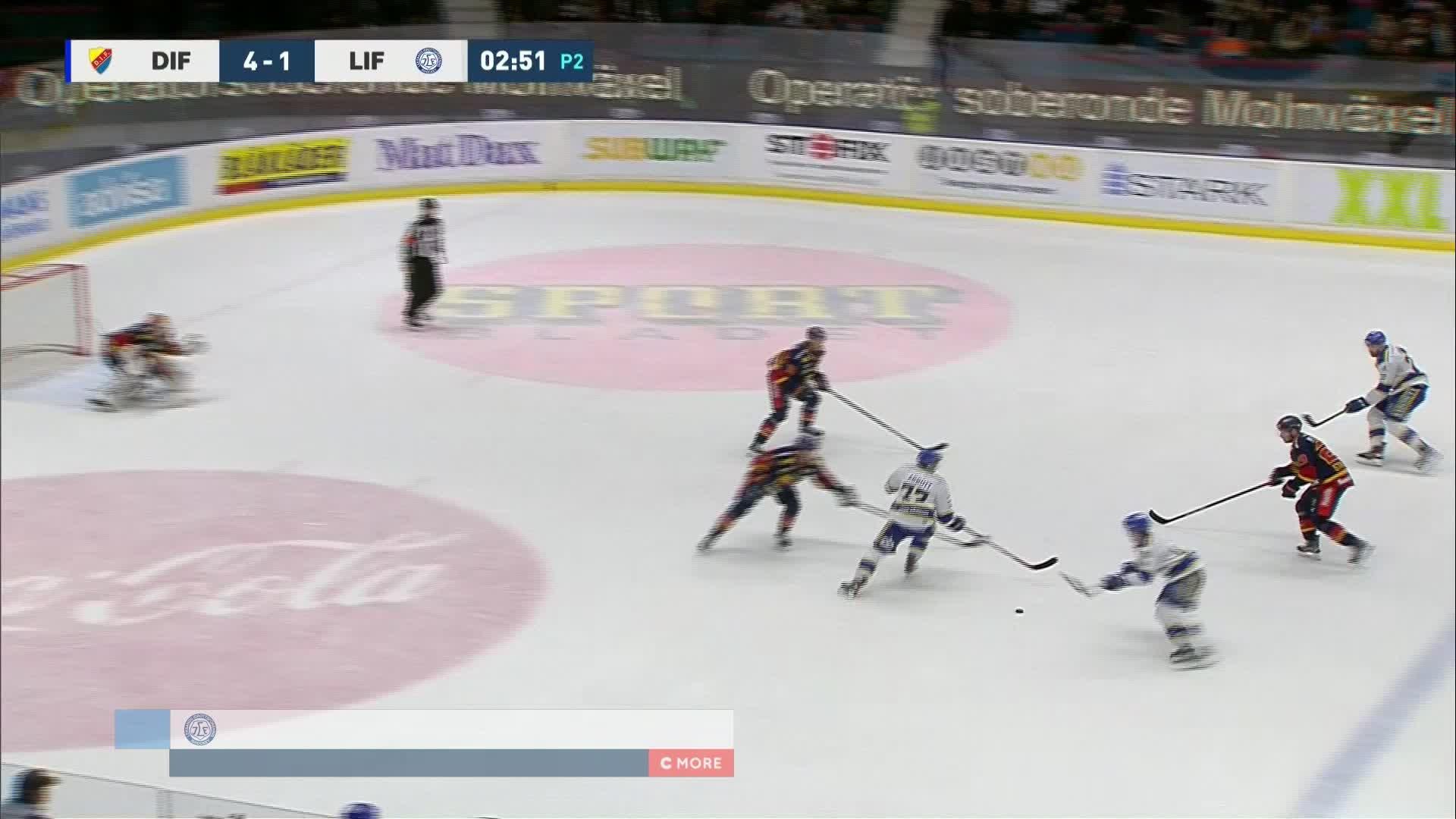 Djurgården Hockey - Leksands IF 4-2