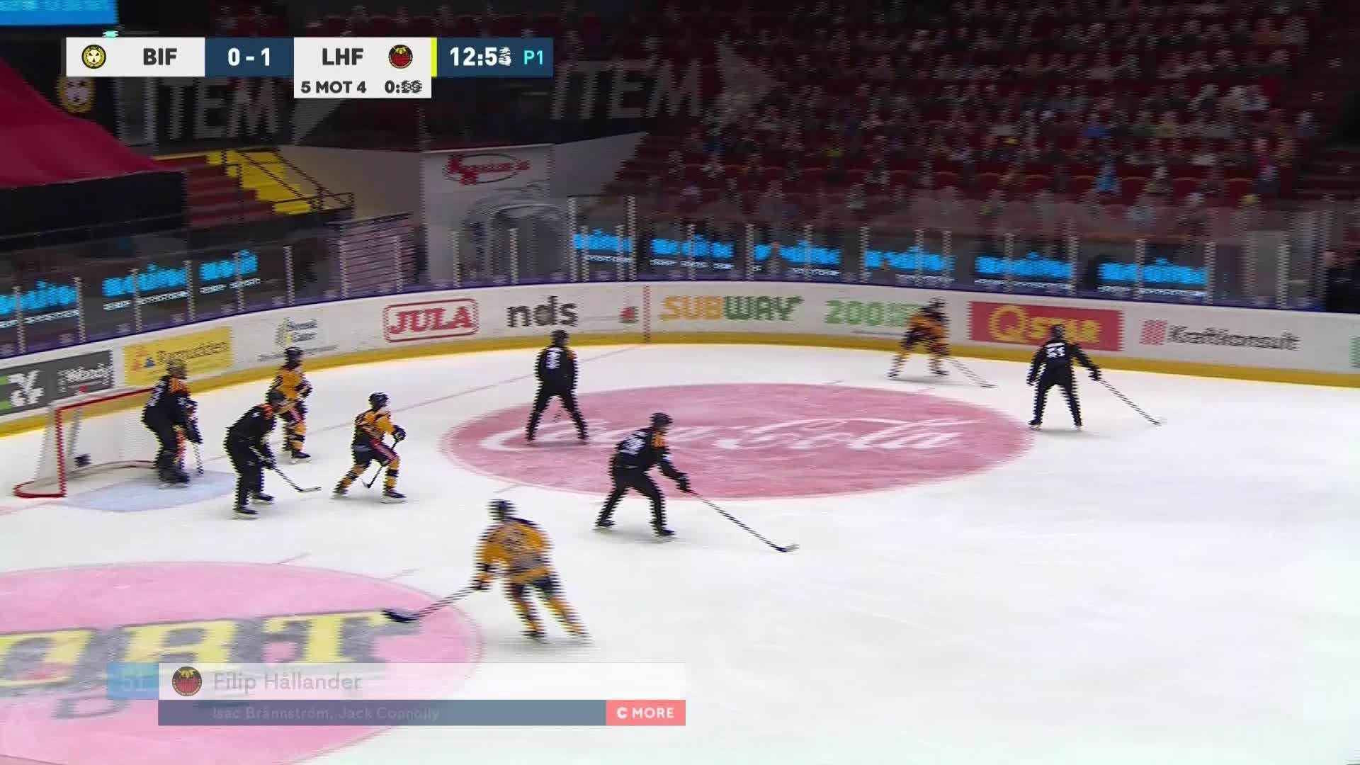 Brynäs IF - Luleå Hockey 0-2