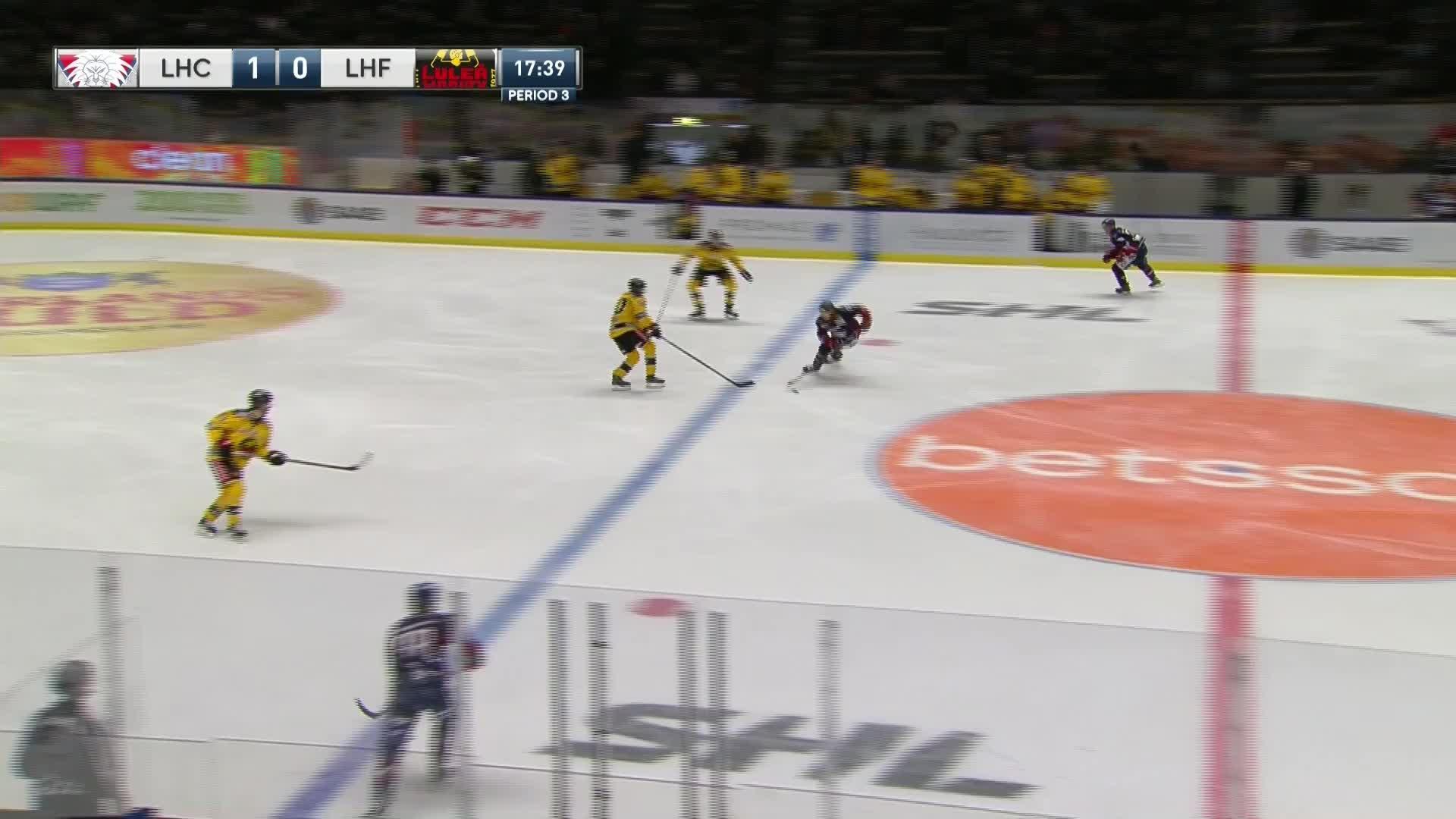 Linköping HC - Luleå Hockey 2-0