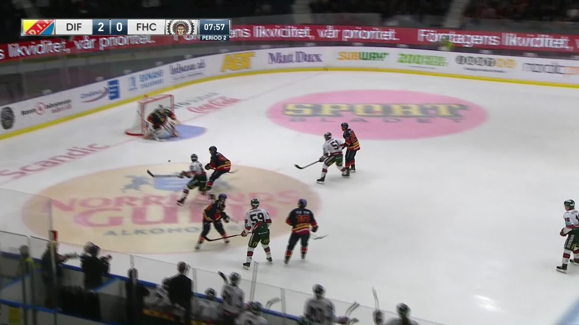 Djurgården Hockey - Frölunda HC 2-1