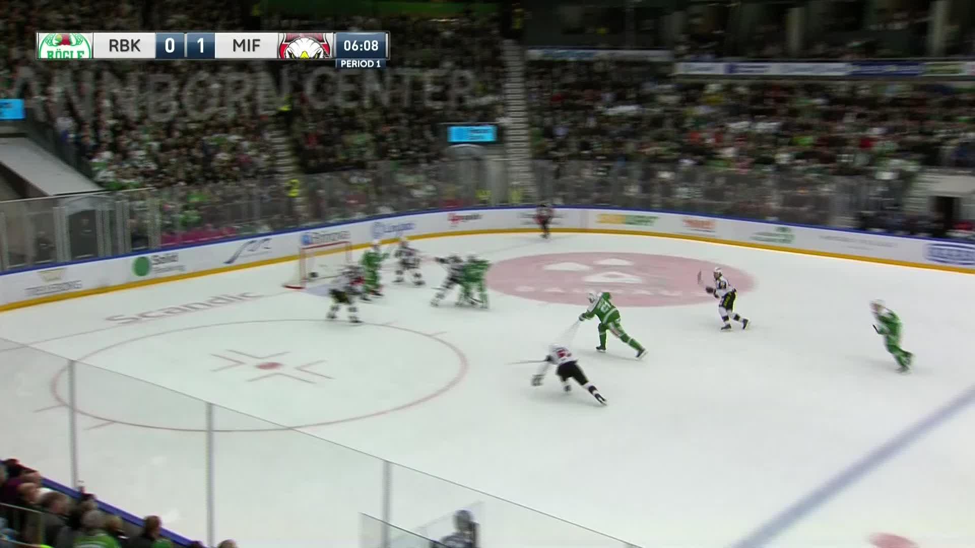 Rögle BK - Malmö Redhawks 1-1