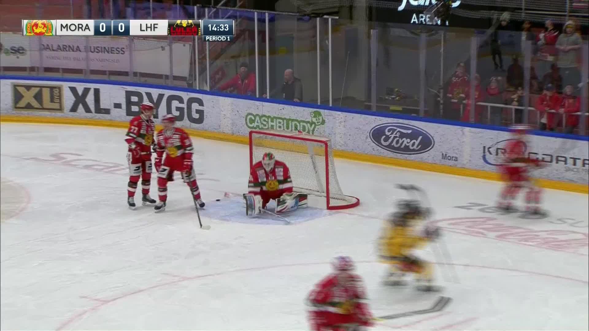 Mora IK - Luleå Hockey 0-1