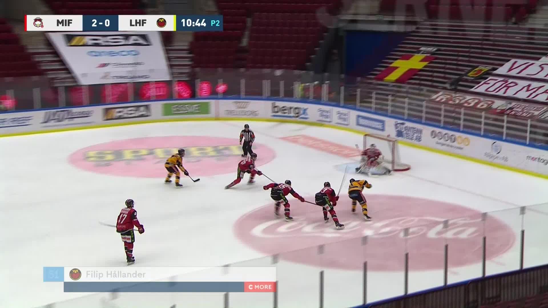 Malmö Redhawks - Luleå Hockey 2-1