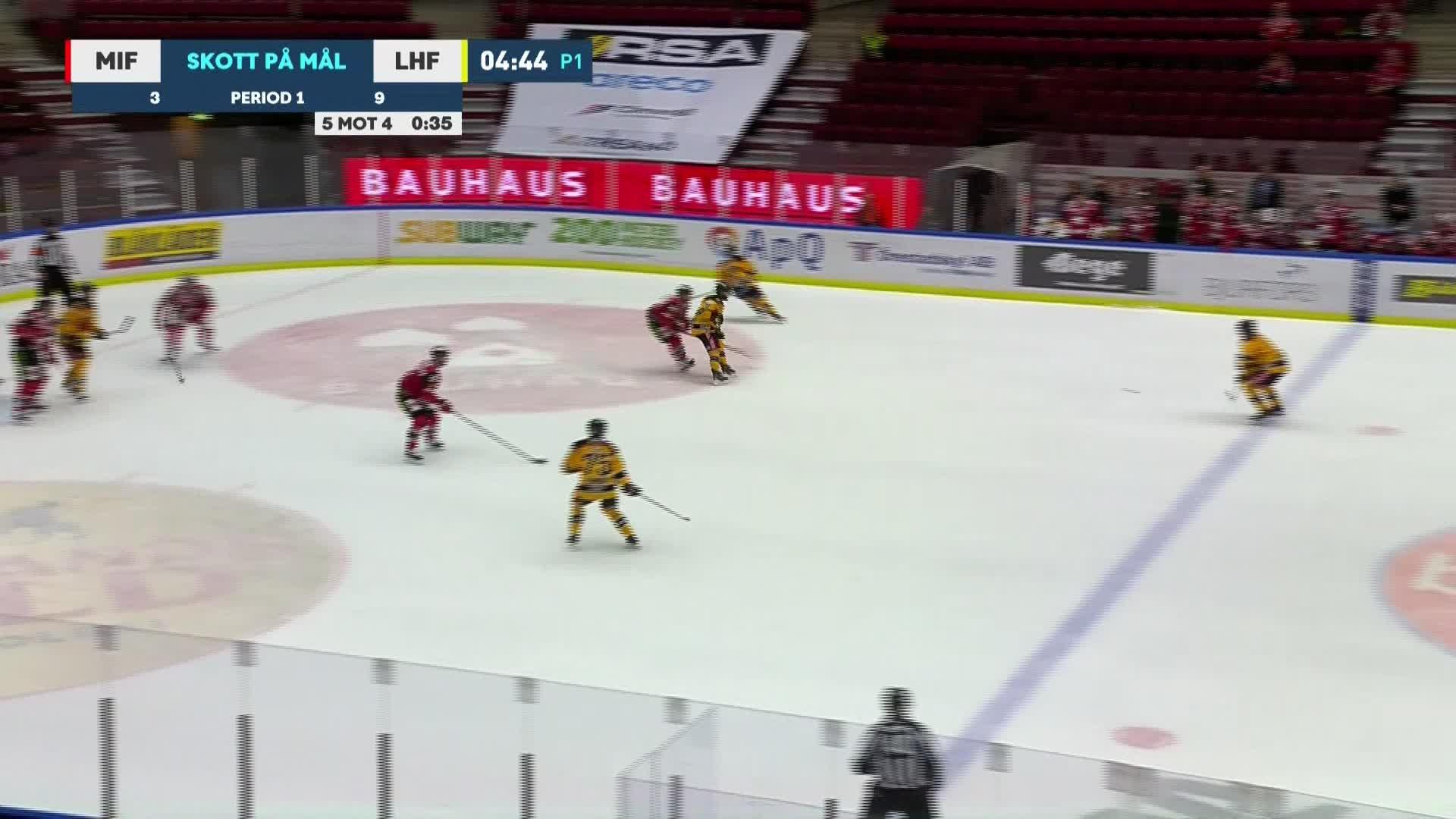 Malmö Redhawks - Luleå Hockey 0-2