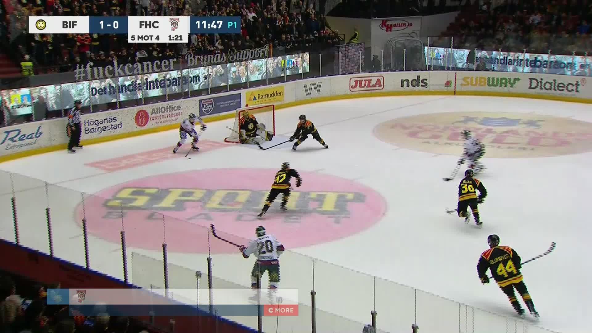 Brynäs IF - Frölunda HC 1-1
