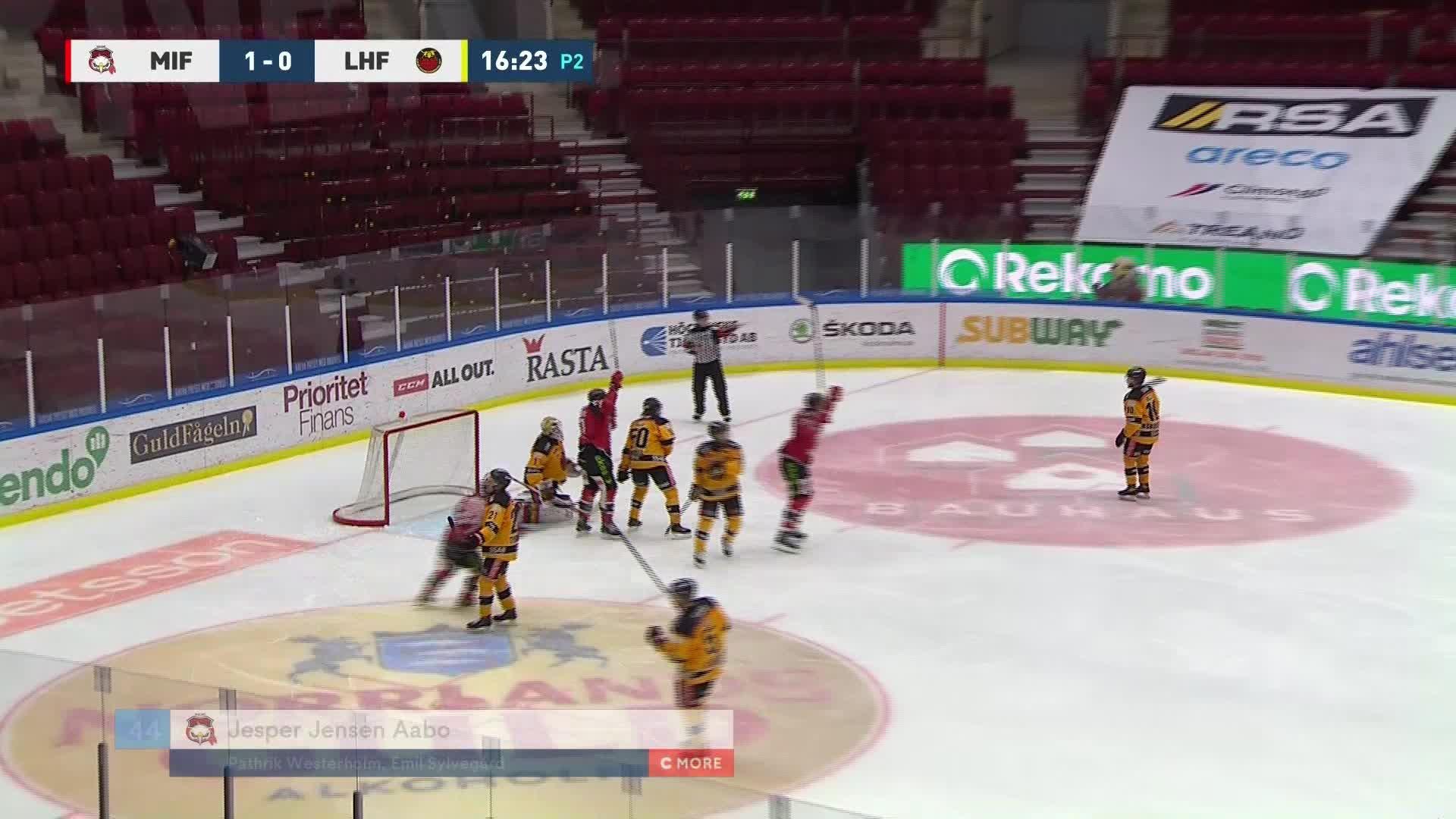 Malmö Redhawks - Luleå Hockey 2-0