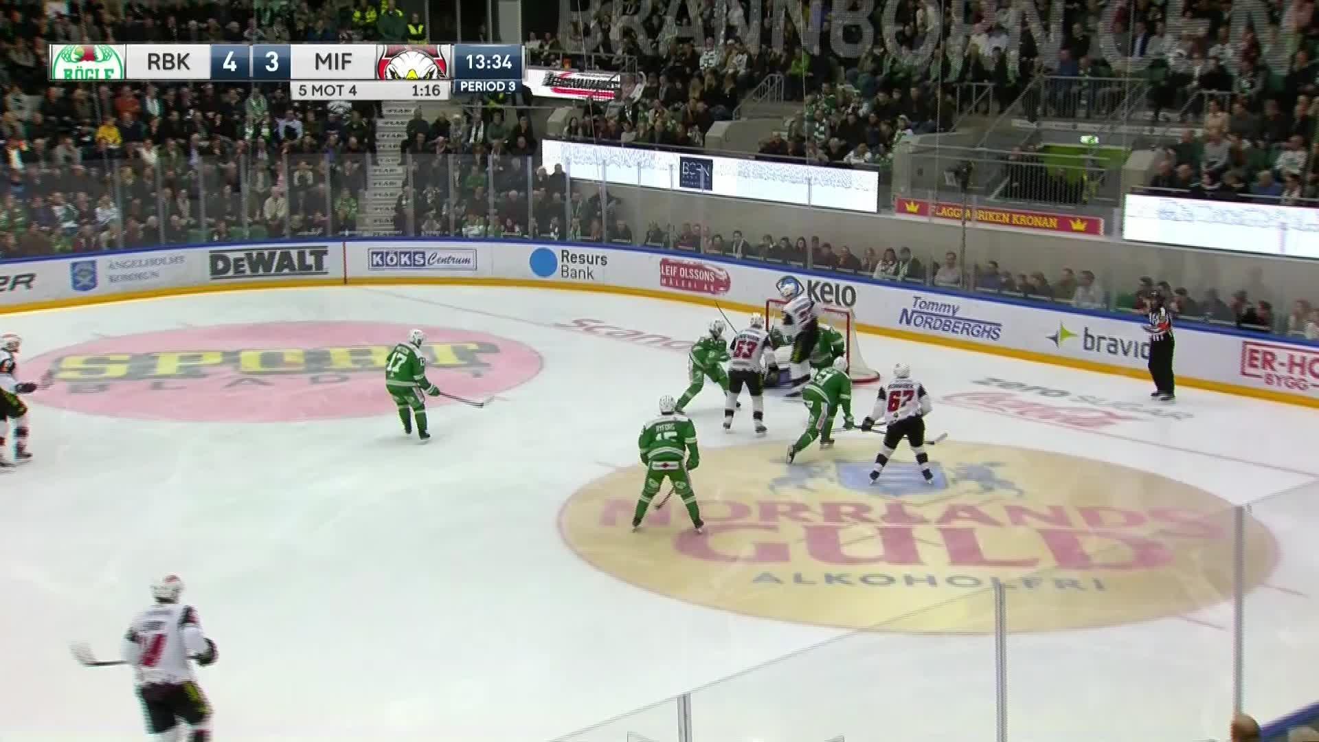 Rögle BK - Malmö Redhawks 4-4